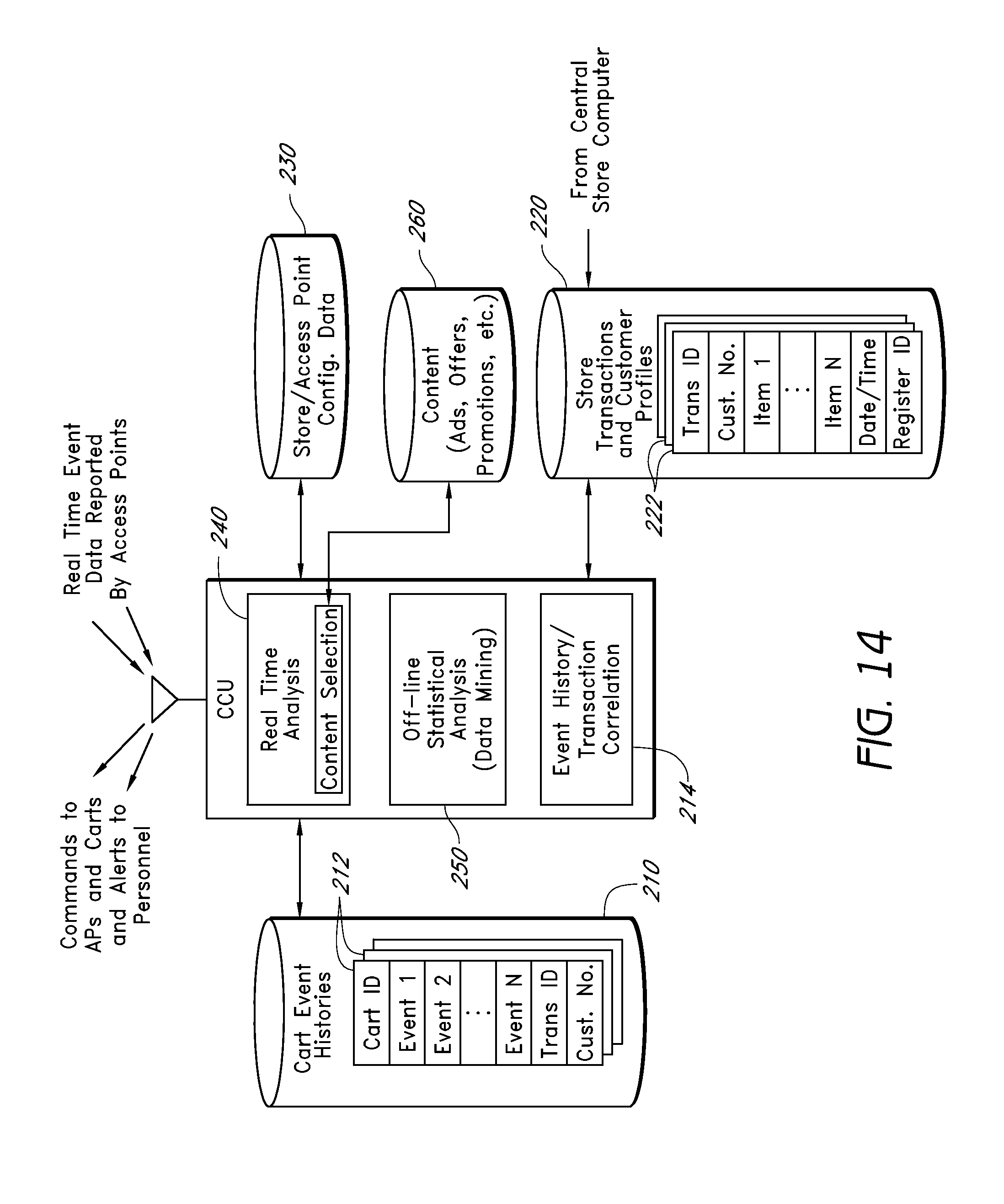 Patent US8700230 - Cart containment system with integrated cart