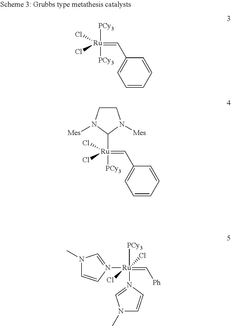 Ruthenium catalyst metathesis