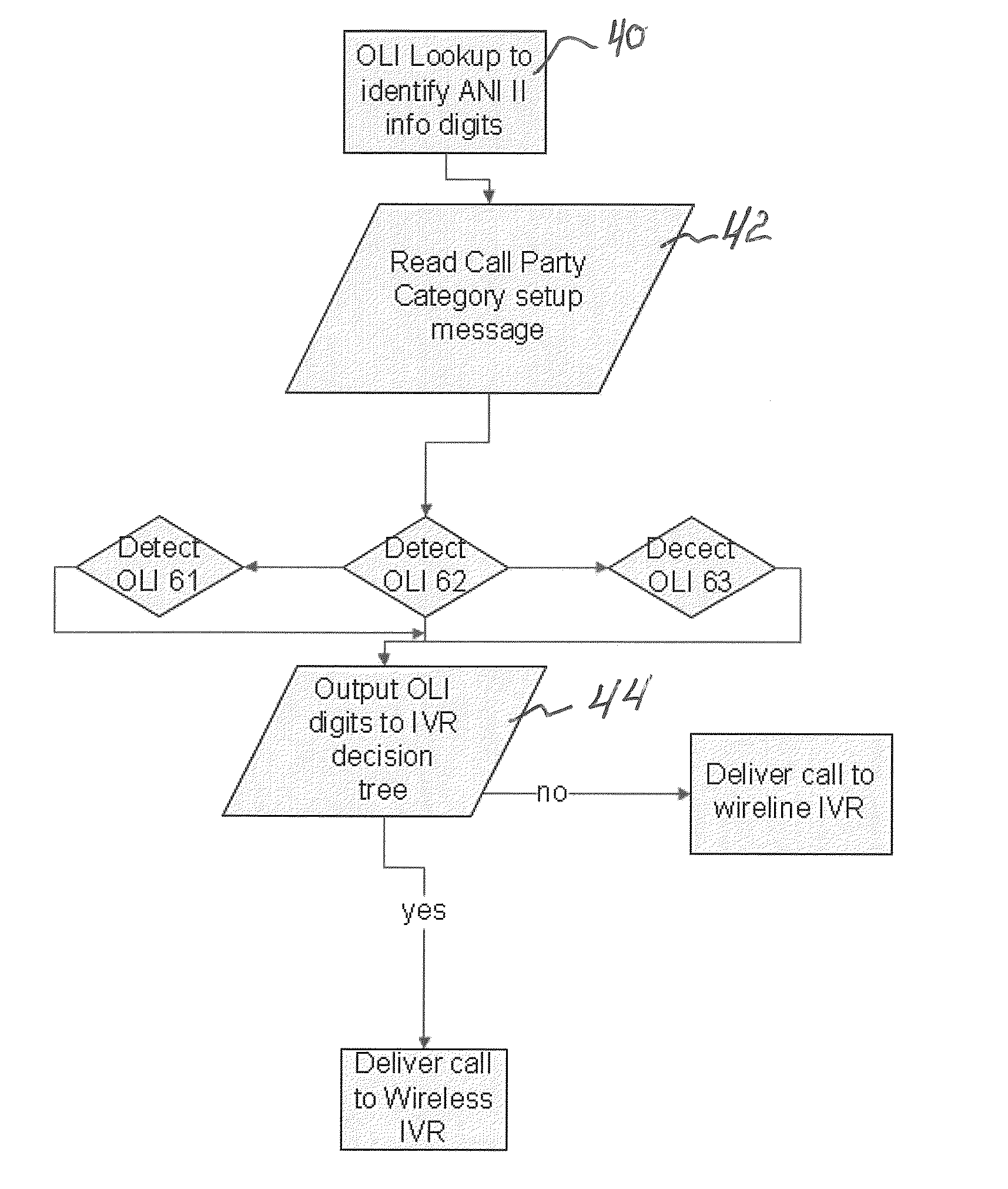 patent us8705711 method for processing a telephone call using