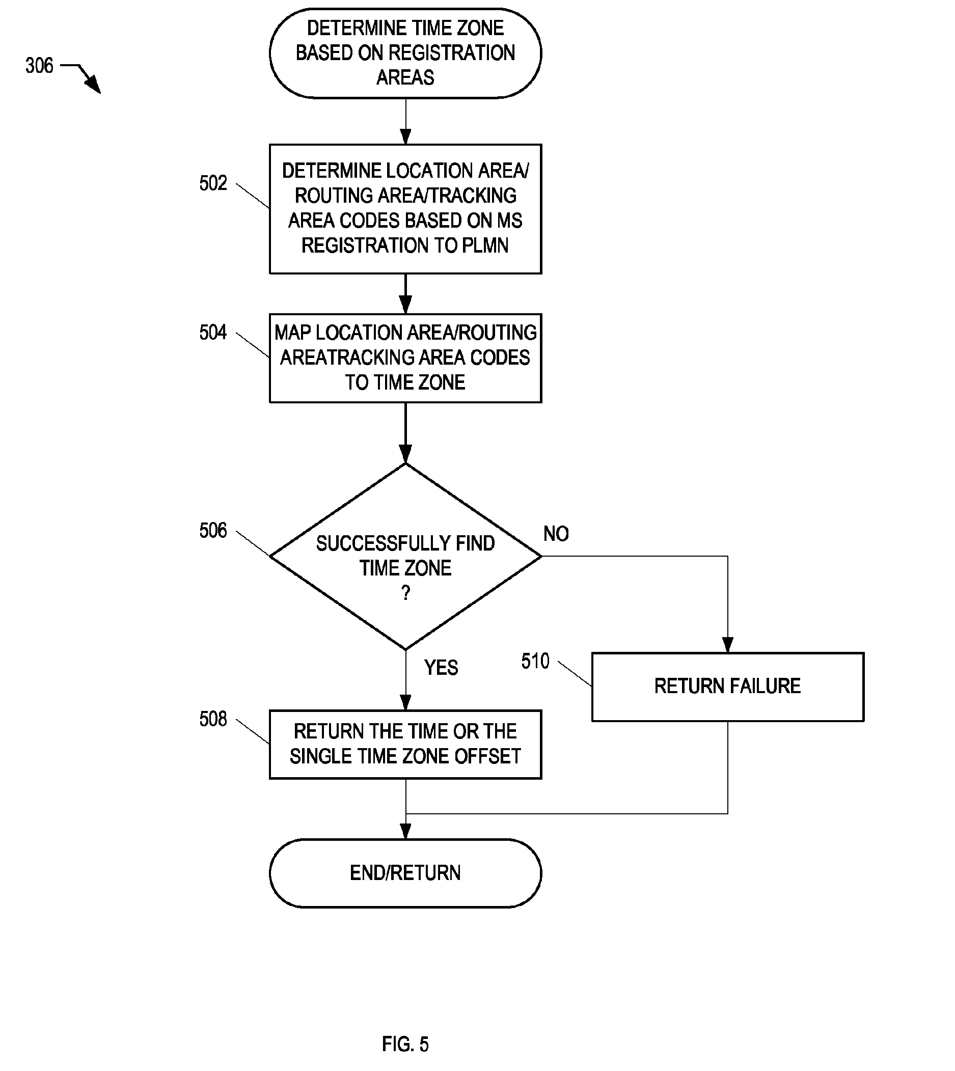 Patente US8712435 Methods and apparatus to perform time zone