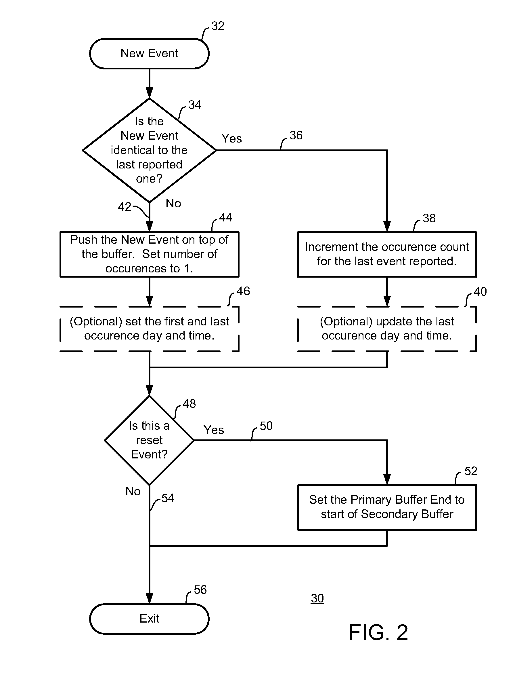for storing event information for an HVAC system   Patents #434343
