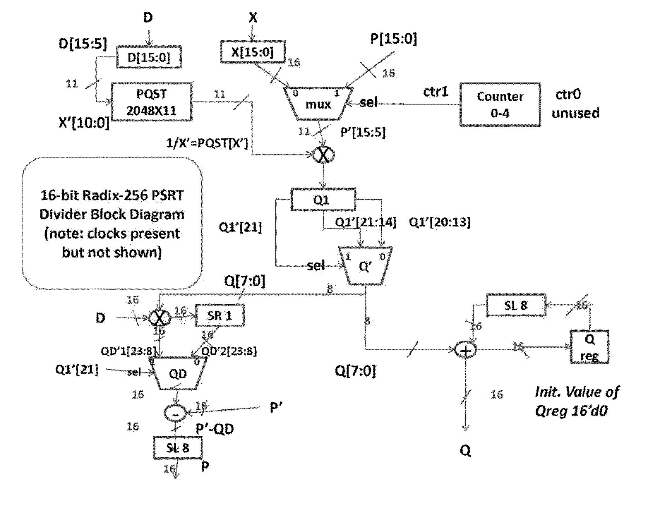 Patent US8725786 - Approximate SRT division method - Google Patents