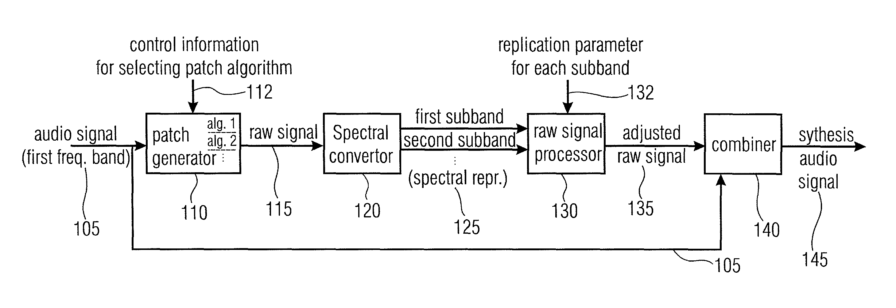 Patent Us8731948 Audio Signal Synthesizer For Selectively Algorithm Generator Diagram Drawing
