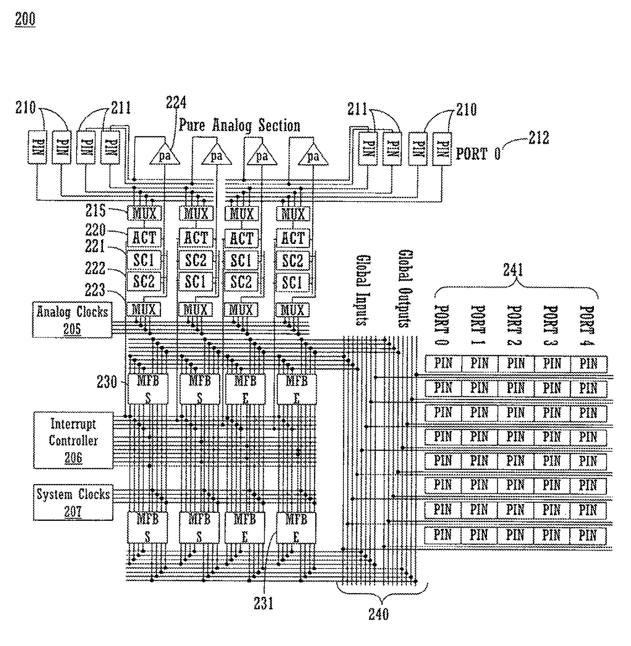 patent us8736303 - psoc architecture