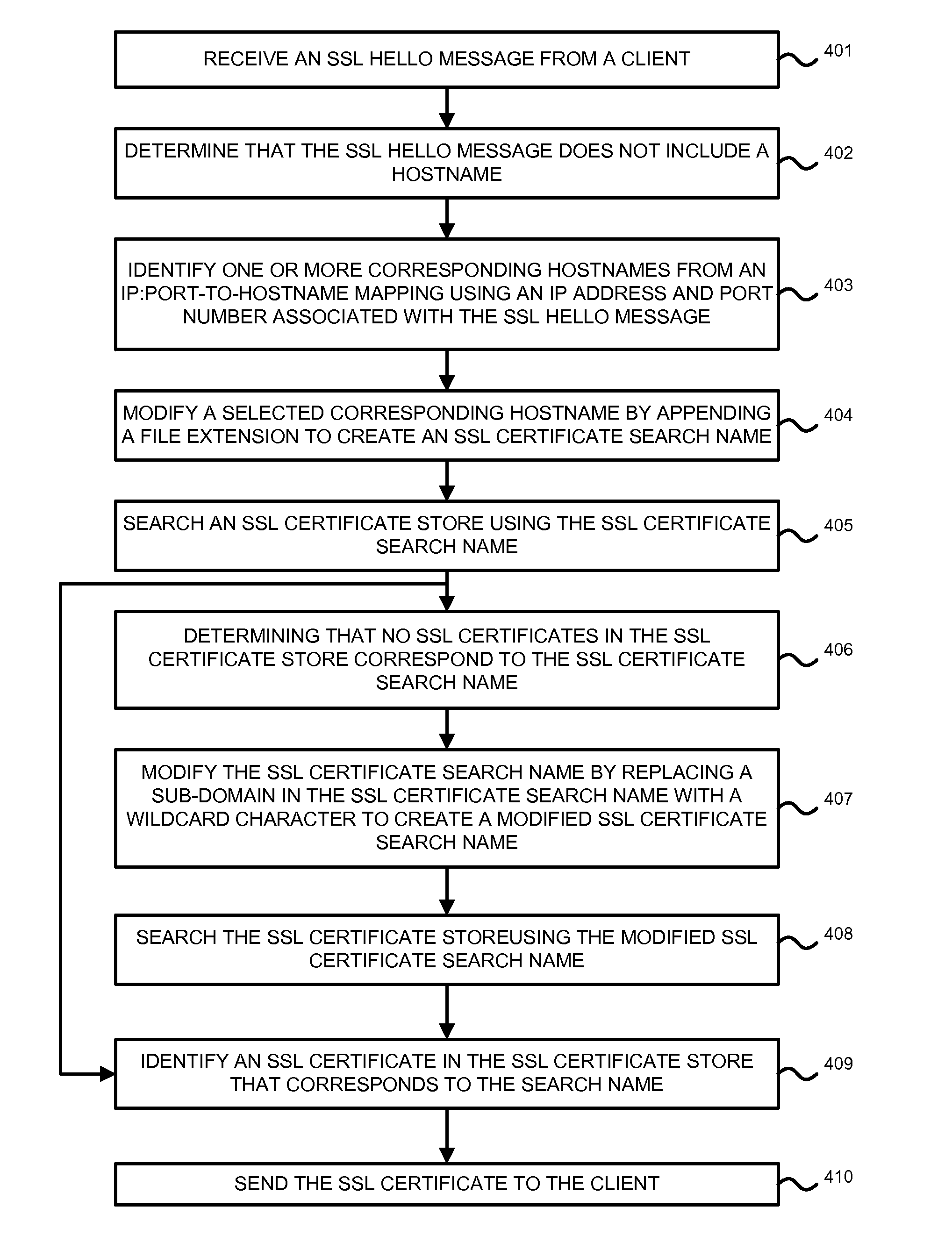 Patent us8738902 implicit ssl certificate management without patent drawing xflitez Gallery