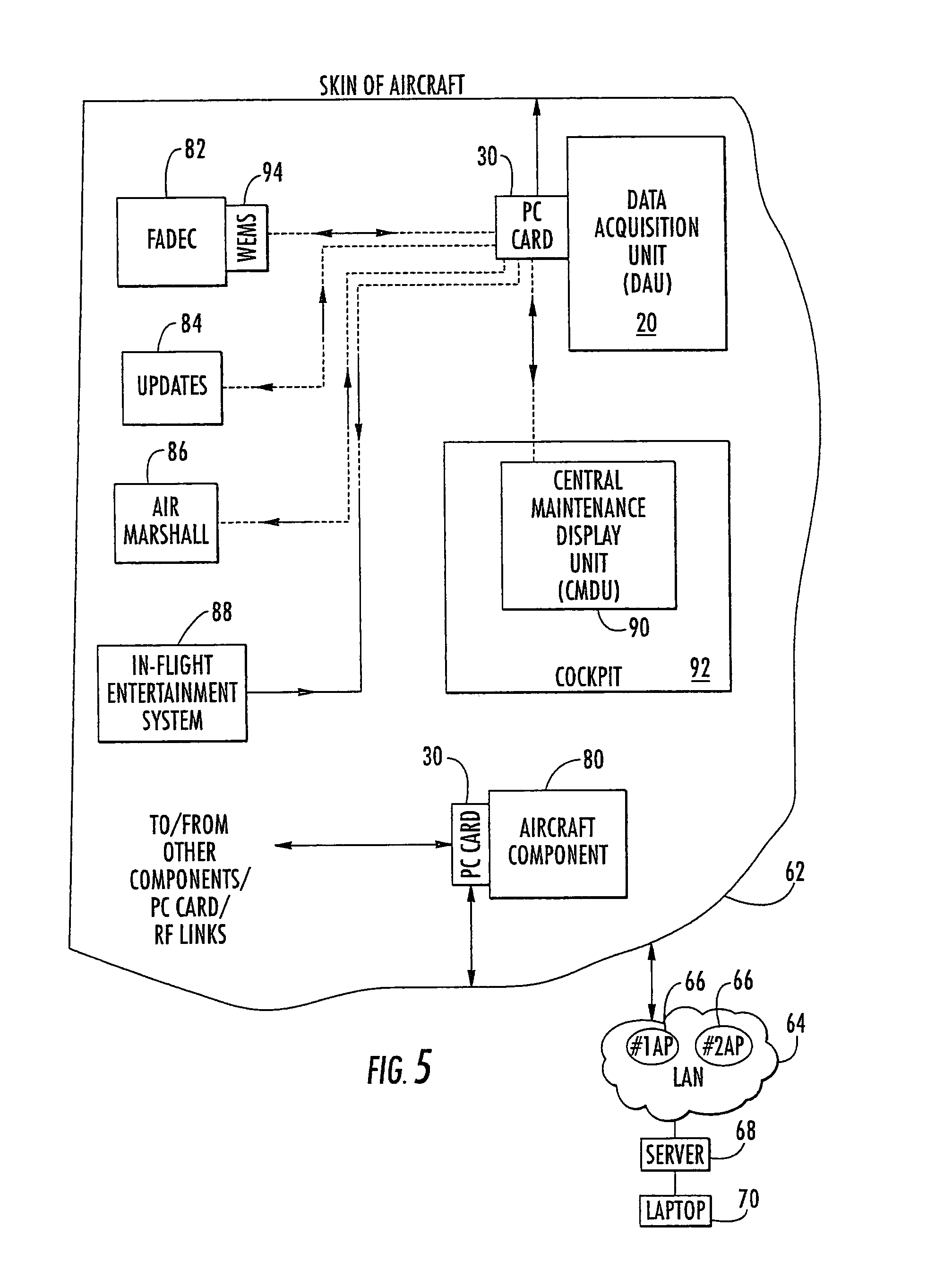 Aerospace Data Acquisition System : Patent us system and method of transmitting data