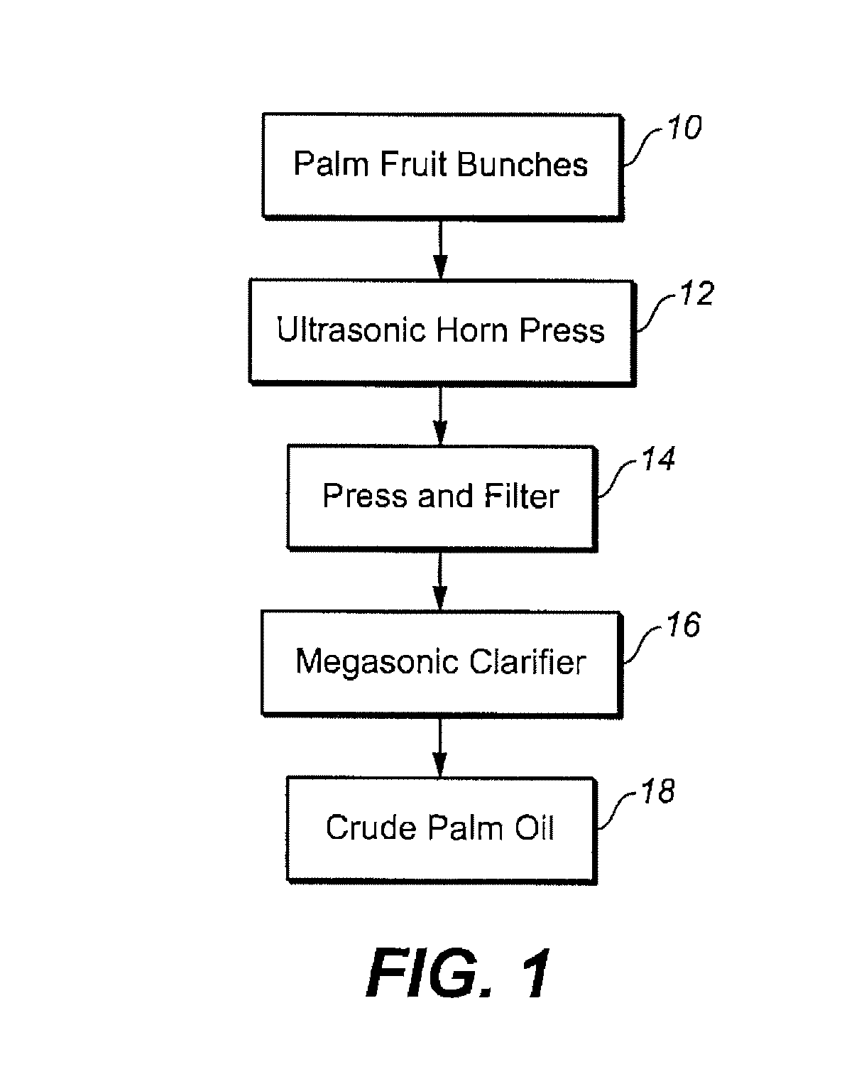 Patent us8748642 ultrasonic and megasonic method for extracting patent drawing nvjuhfo Image collections