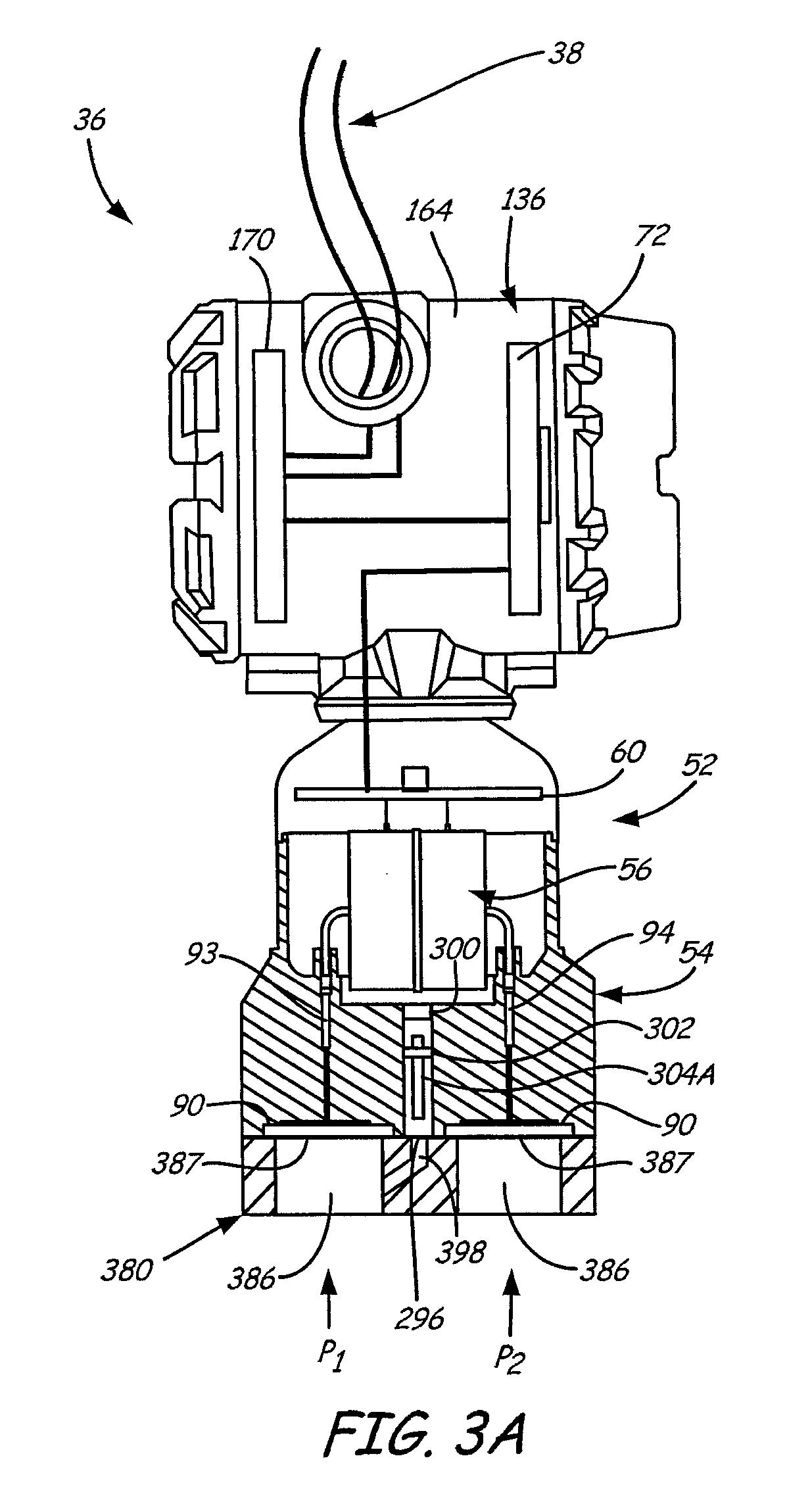 patent us8752433 - differential pressure transmitter with pressure sensor