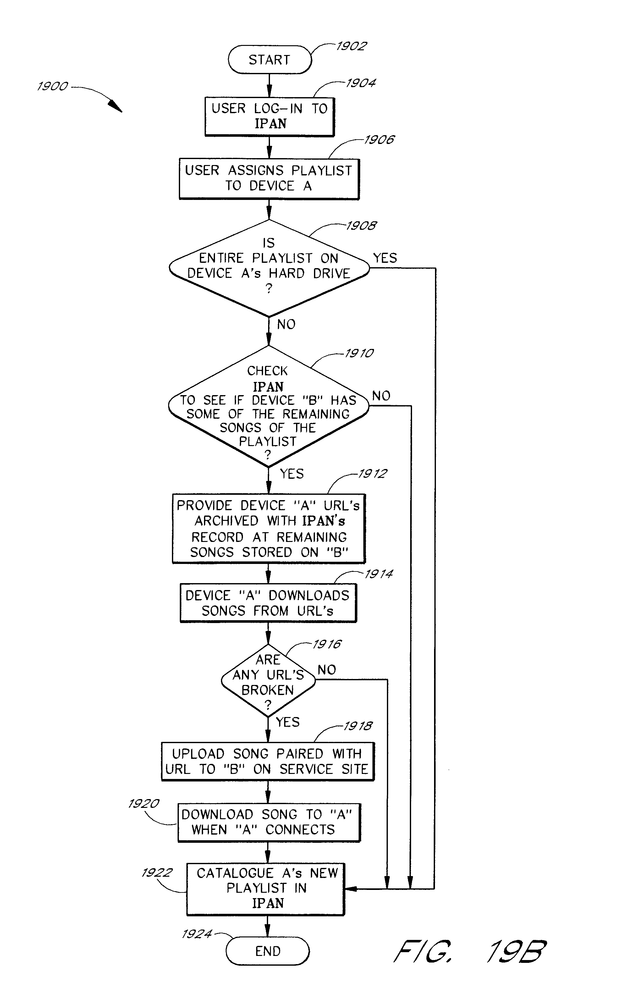 Functional Block Diagram Creator Wiring 2 Reduction