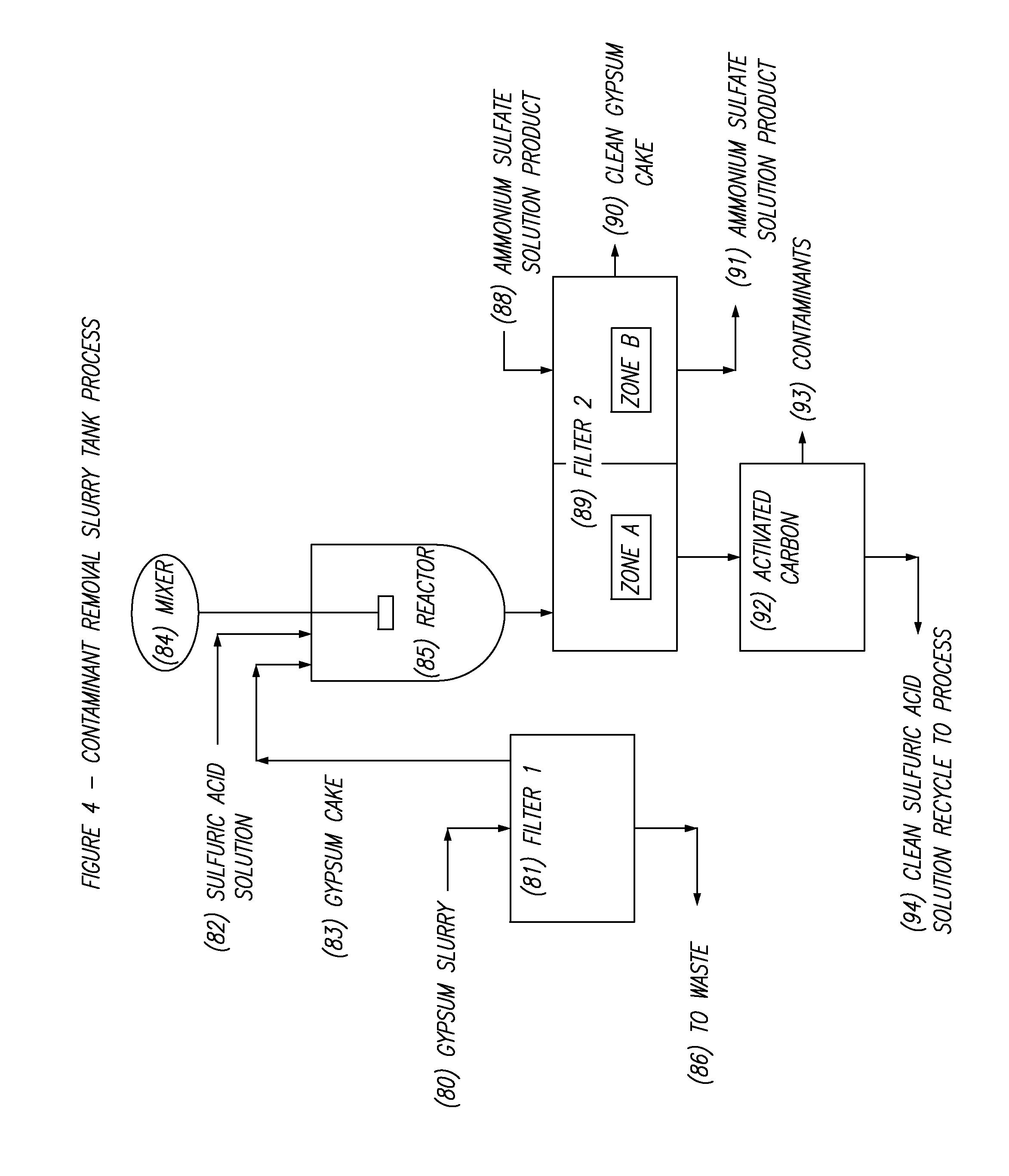 patent us8758719