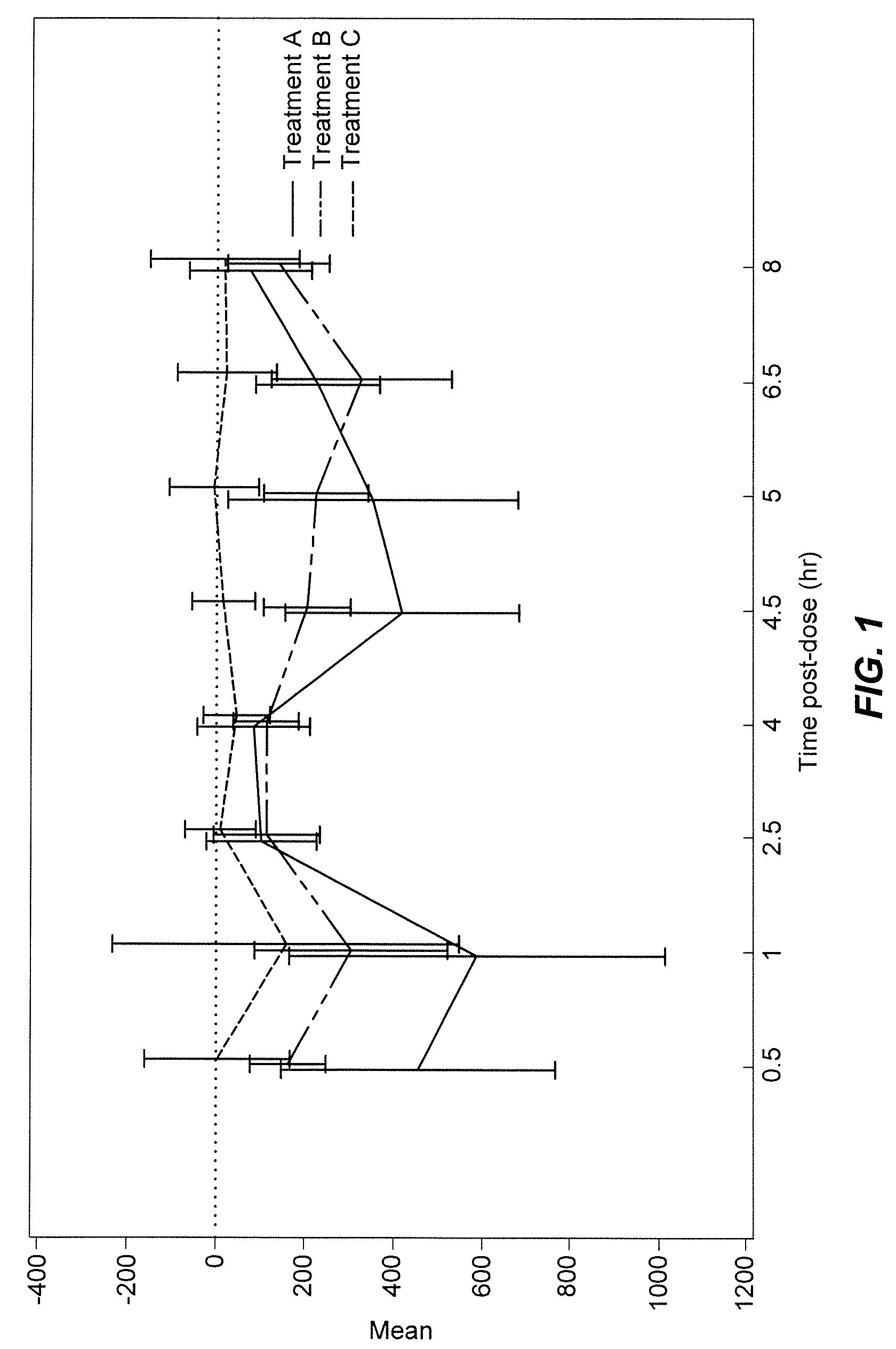 characteristics of ghb gamma hydroxybutyrate Ghb patent for use in treatment of patent number: us4983632 use of gamma-hydroxybutyric acid salts for preparing pharmaceutical compositions for use in the treatment the choice of excipient depends not only on the chemical and physical characteristics of the active principle and the.