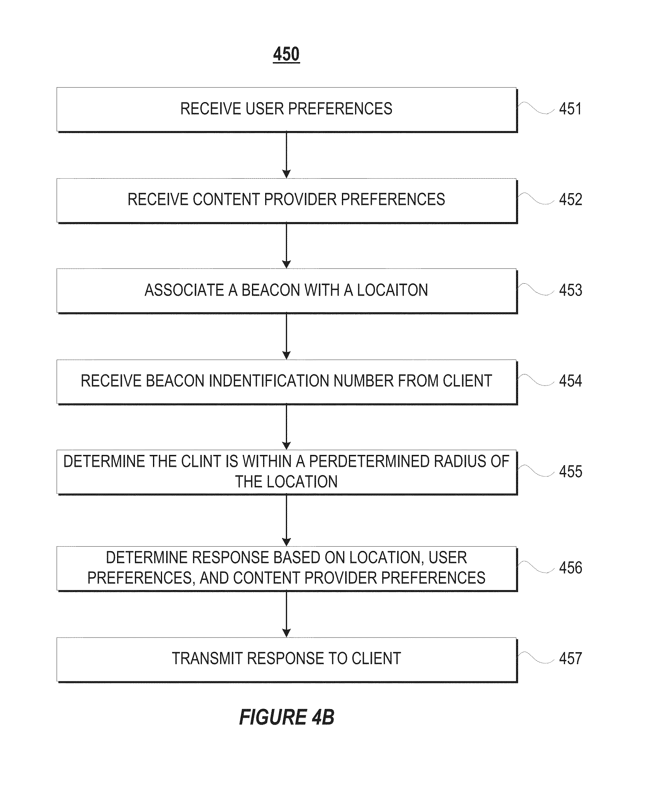 Patent US Systems and methods for display of supplemental
