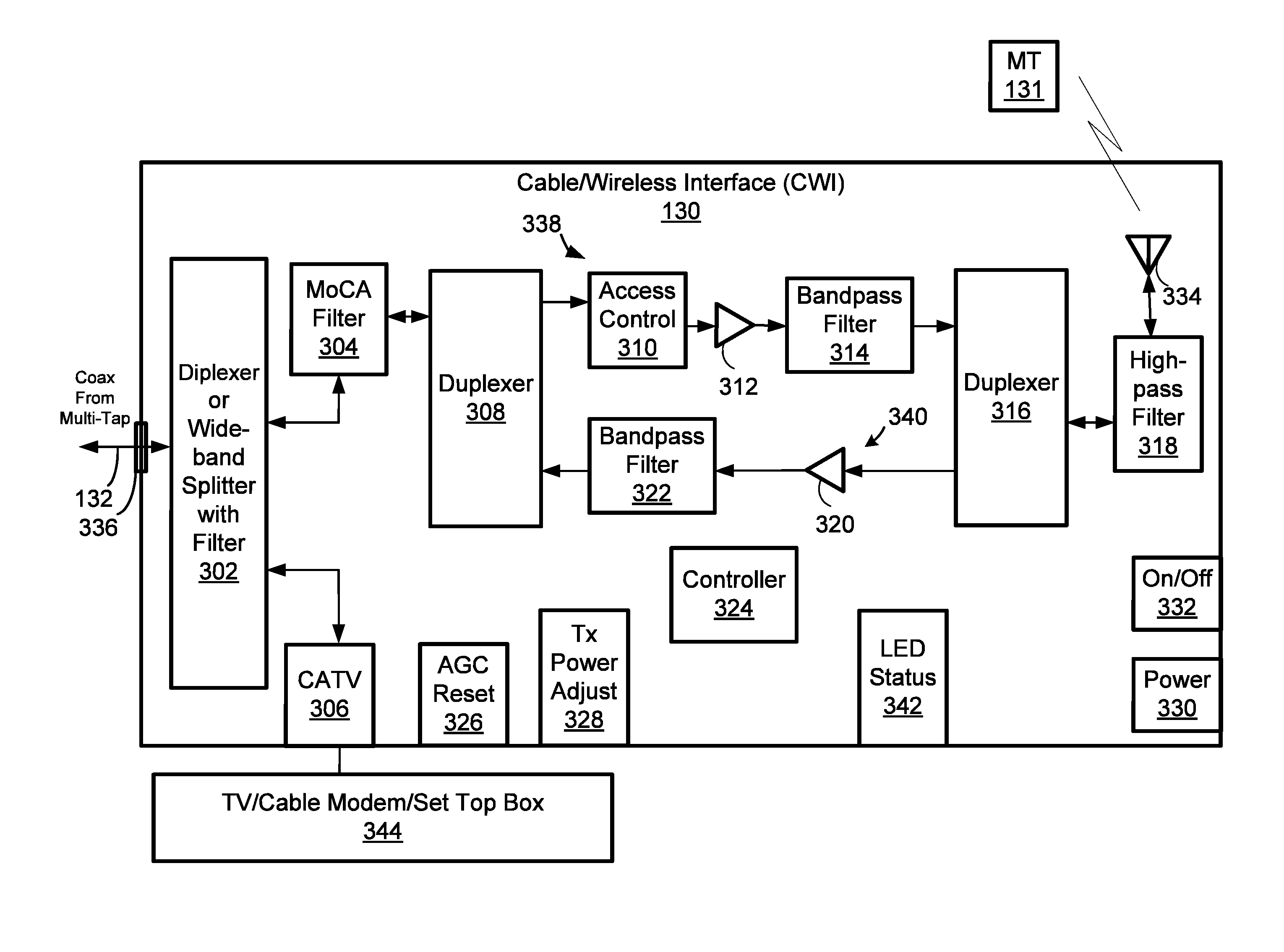 catv block diagram – readingrat, Wiring block