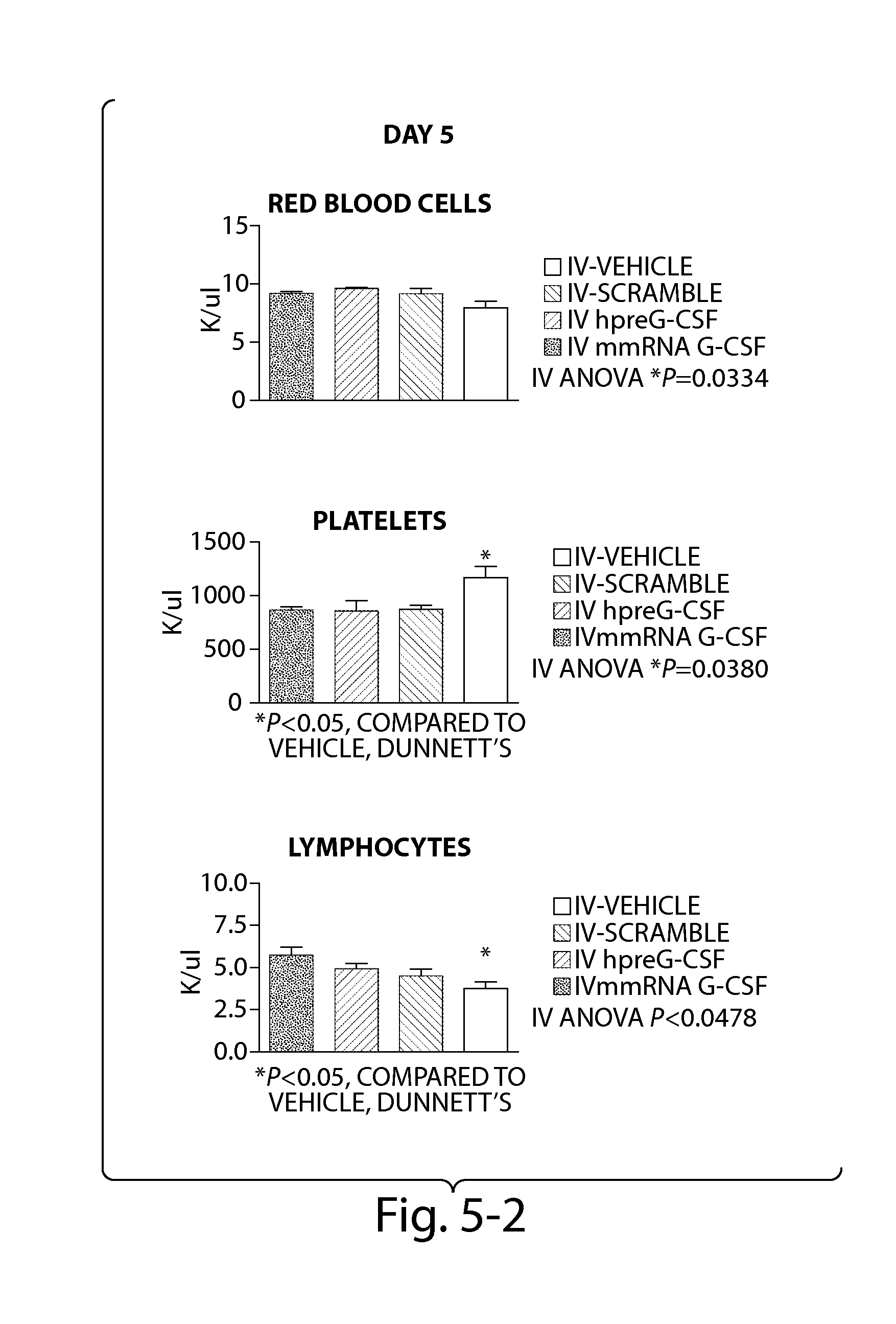 Patent US8822663 - Engineered nucleic acids and methods of use ...