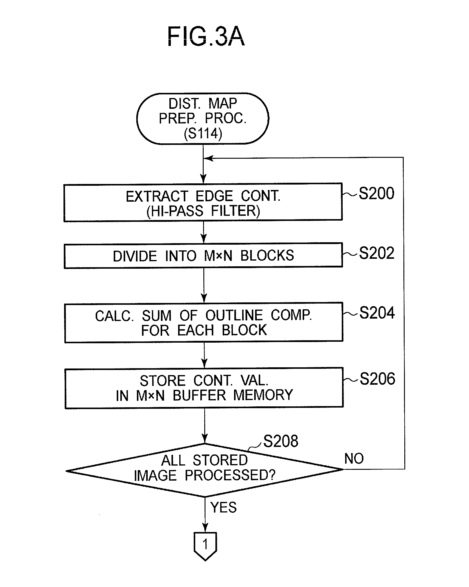 Patent US Imaging Device And Method To Provide Bokeh - Bokeh us map