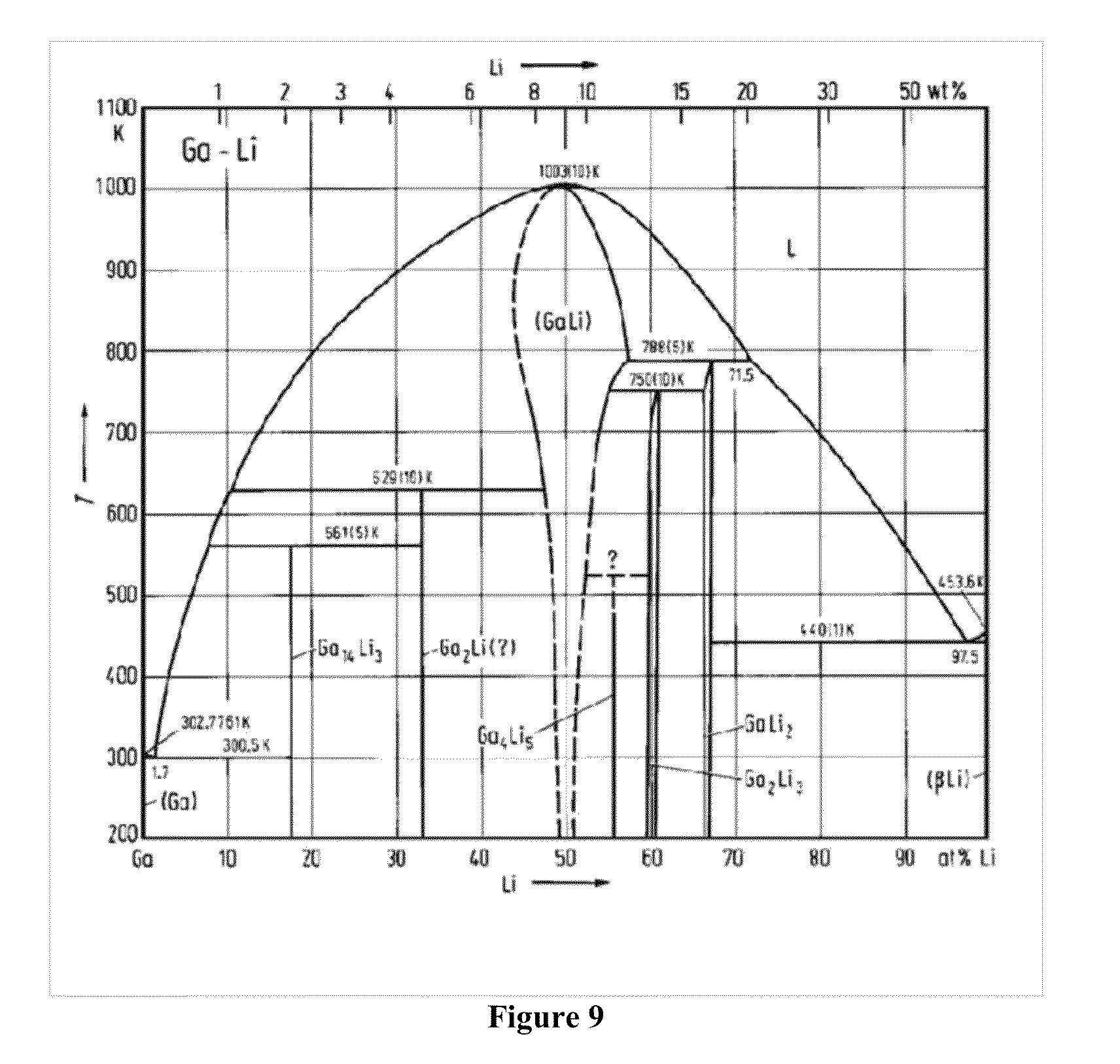 9s Meter Socket Wiring Diagrams on Form 9s Meter Wiring Diagram