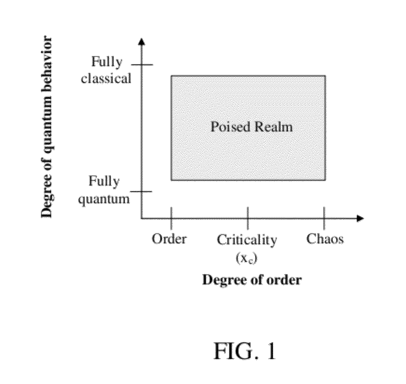 patent us8849580 uses of systems degrees of dom poised patent drawing
