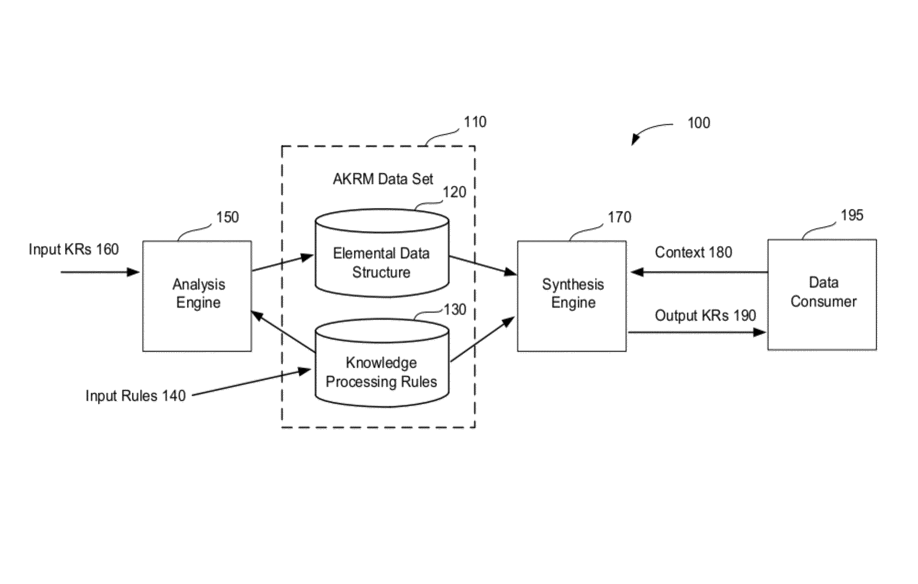 Patent Us8849860 Systems And Methods For Applying Statistical 3204 Cat Engine Diagram Drawing