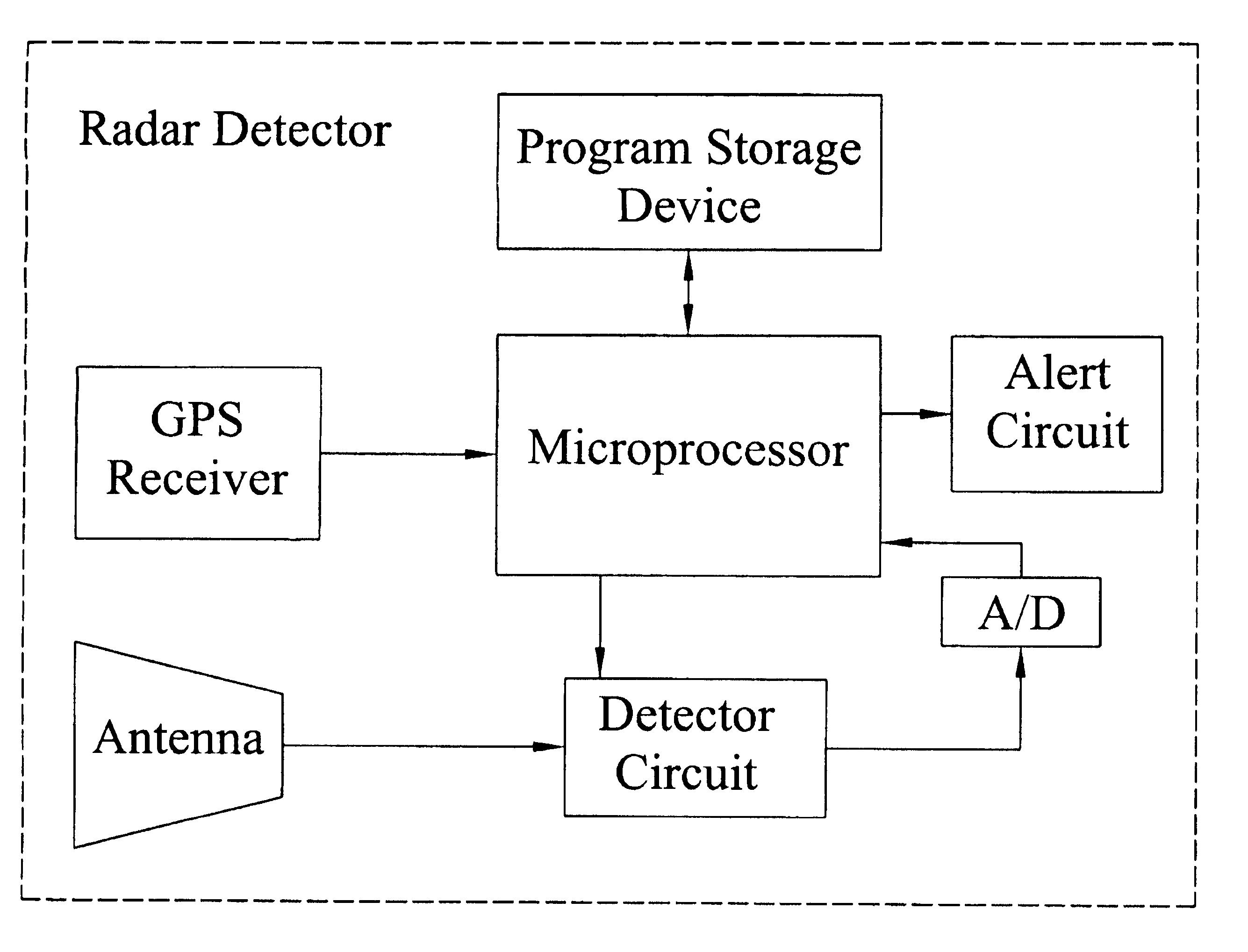 USRE040653-20090310-D00000 Radar Detection Schematic Diagram on computer circuit board, sony tv, hvac system, power amplifier, cb radio, am tube radio, samsung lcd tv, ic stk 0105,