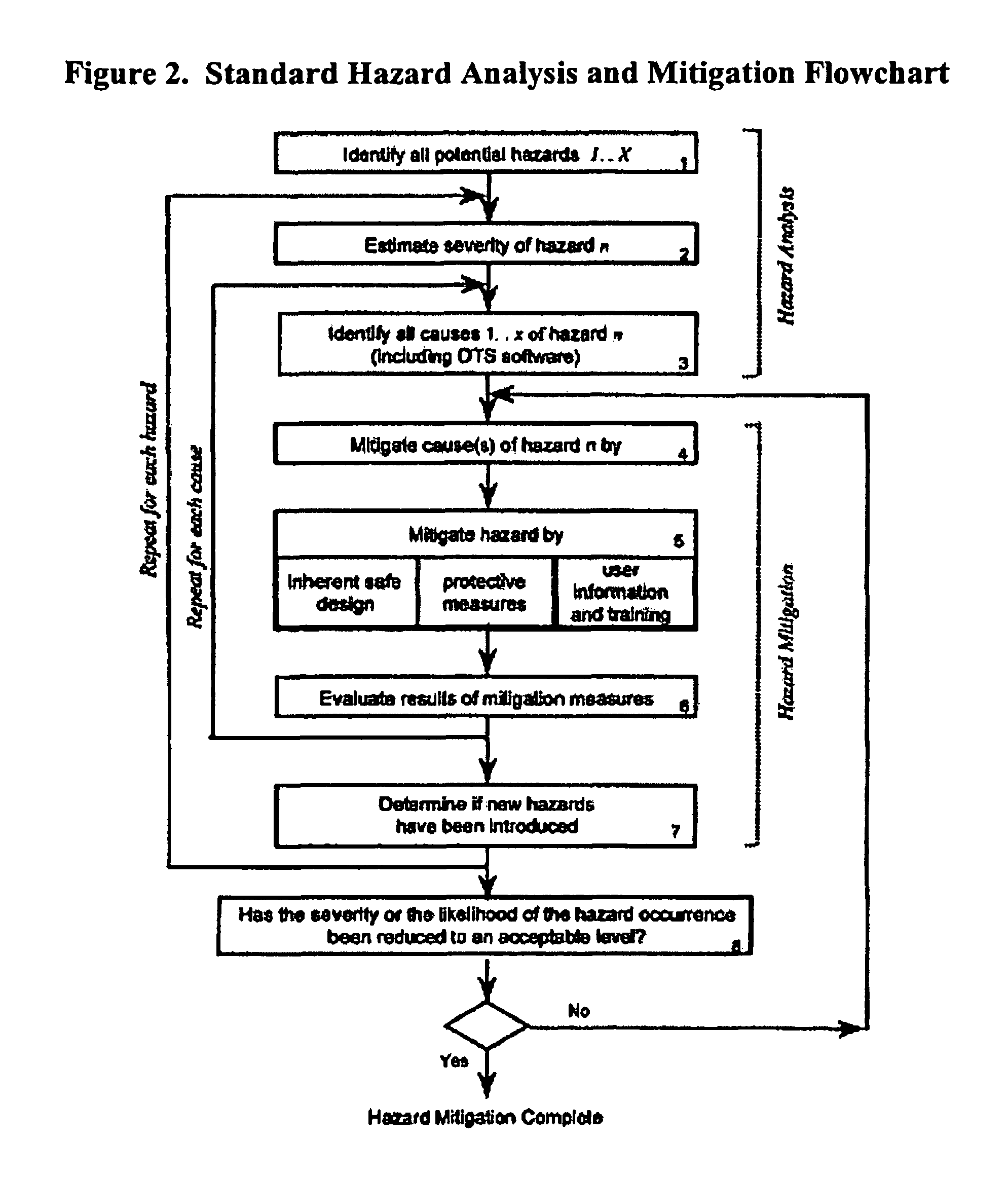 Line Drawing Algorithm Derivation : Patente usre methods systems and software program