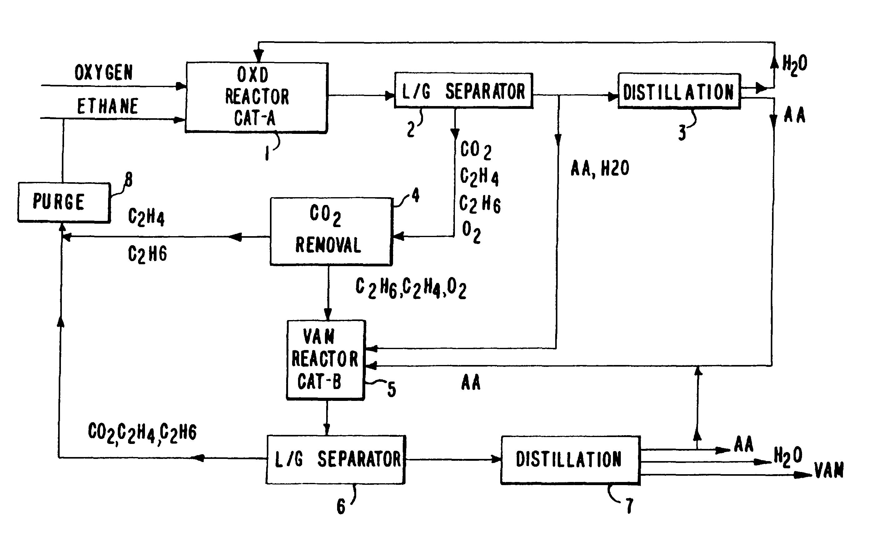 Patent Usre43859 Method For Producing Vinyl Acetate