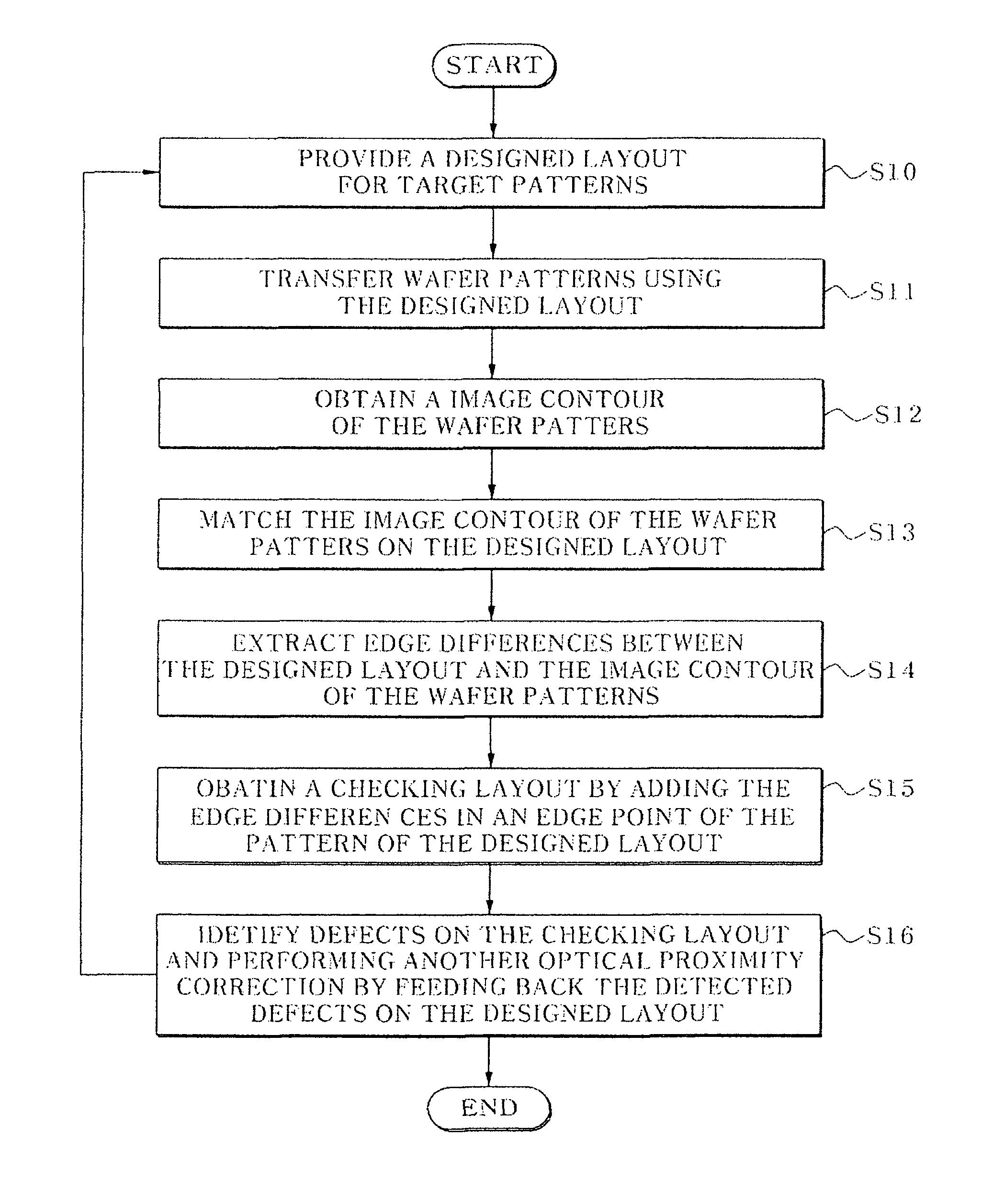 Patent USRE44221 - Method for verifying mask pattern of ...