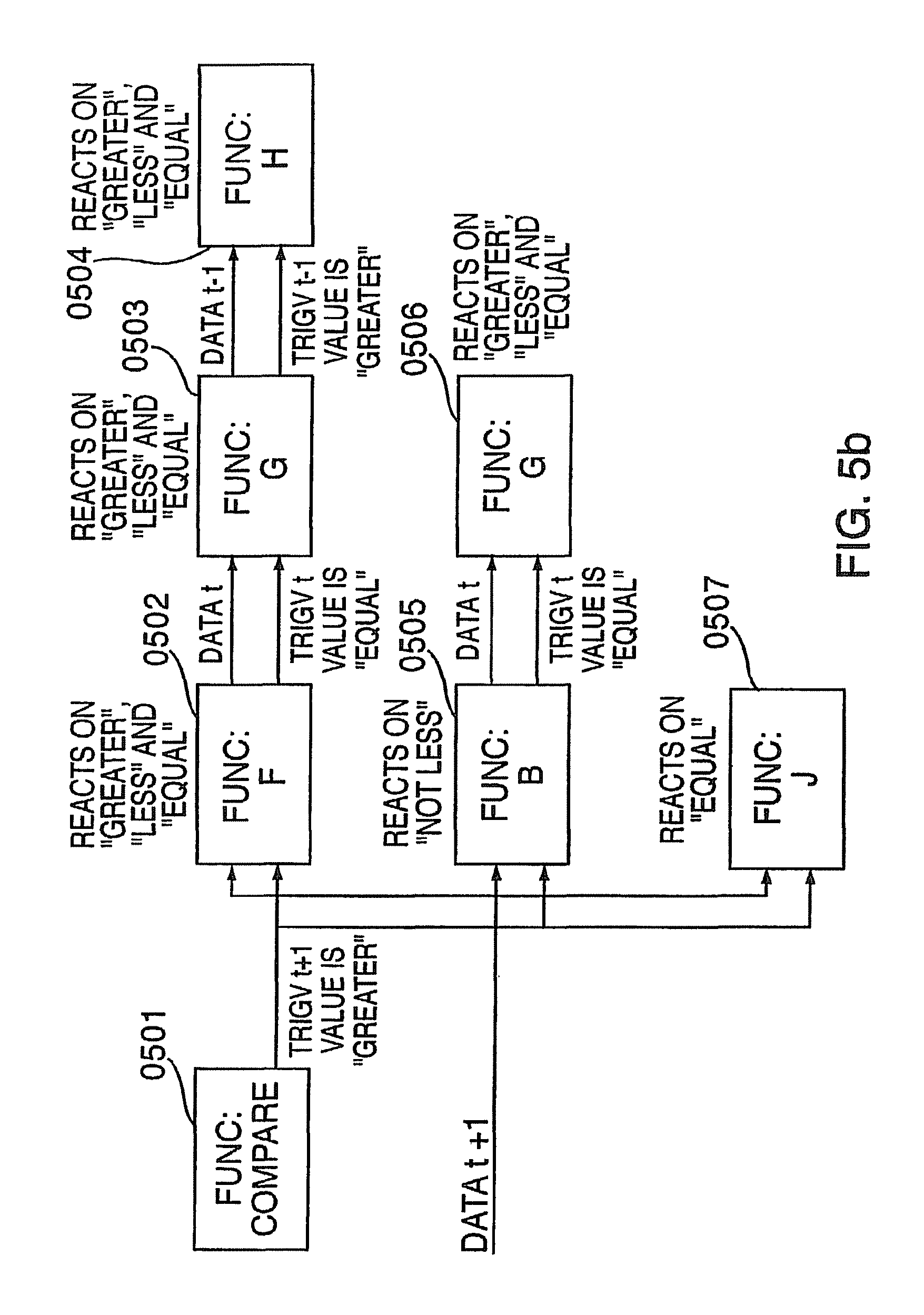 Patent Usre45109 Method Of Self Synchronization Configurable Evolvable Hardware Lab 1 The Book Pages Drawing