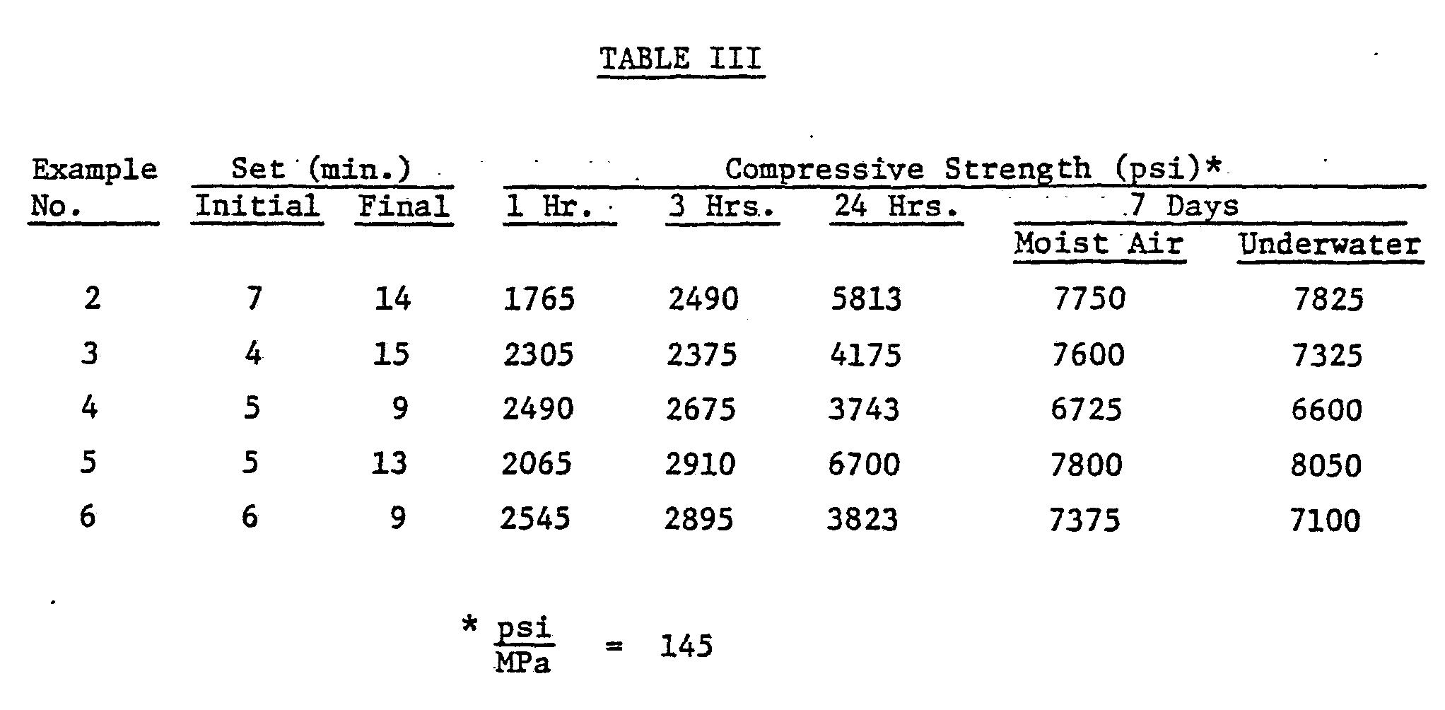 Slag Cement Density : Patent wo a non expansive rapid setting