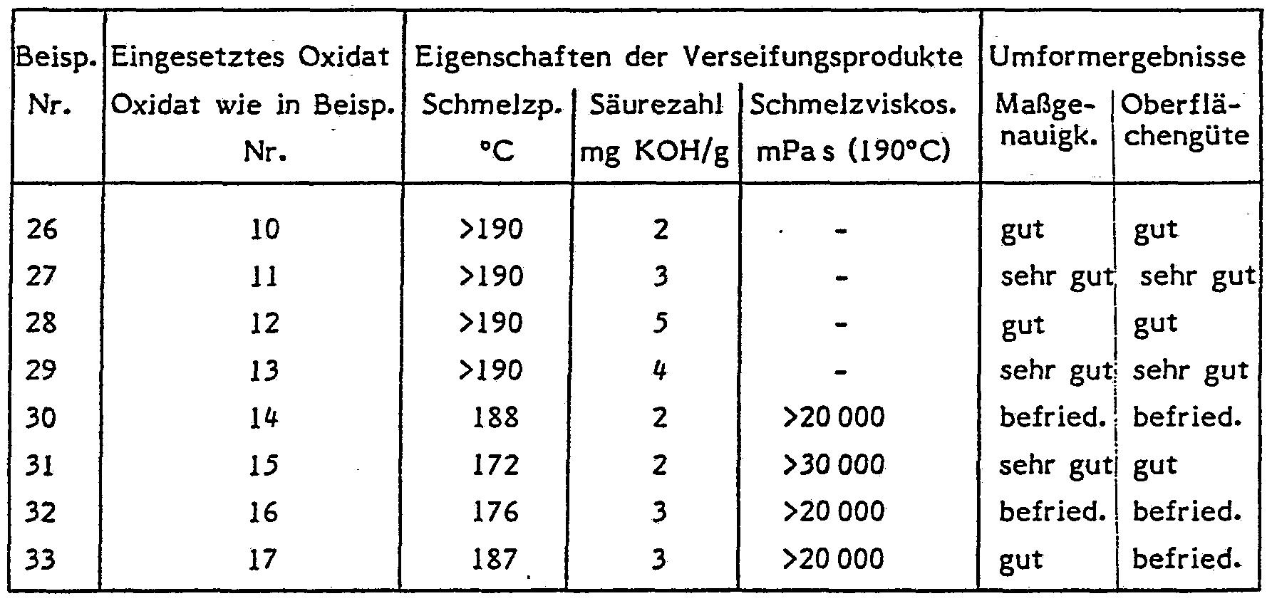 Brevet ep0224522a1 verfahren zur spanlosen umformung von - Edelstahlrohr durchmesser tabelle ...