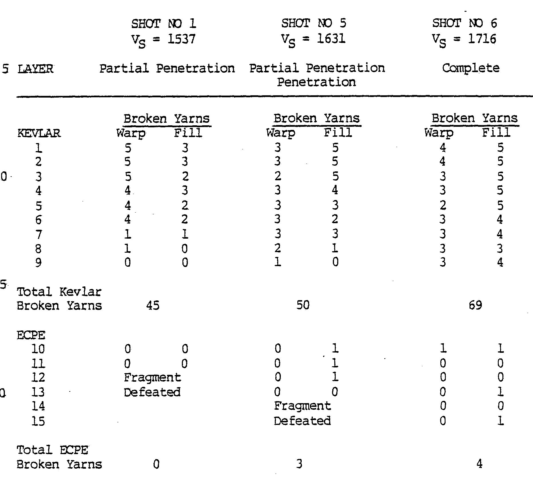 burlington practice tests for michigan proficiency ecpe book 1