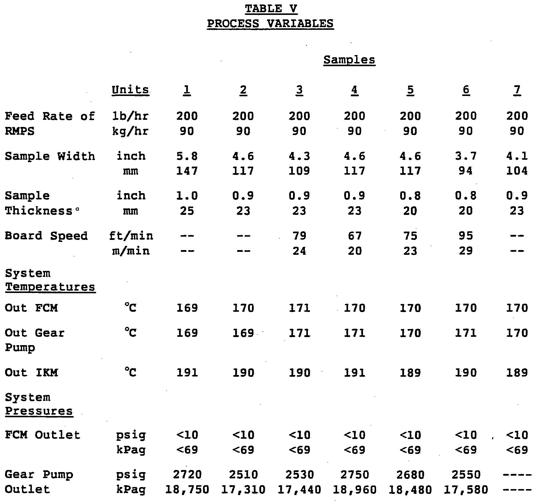 Nitrogen density lb ft3