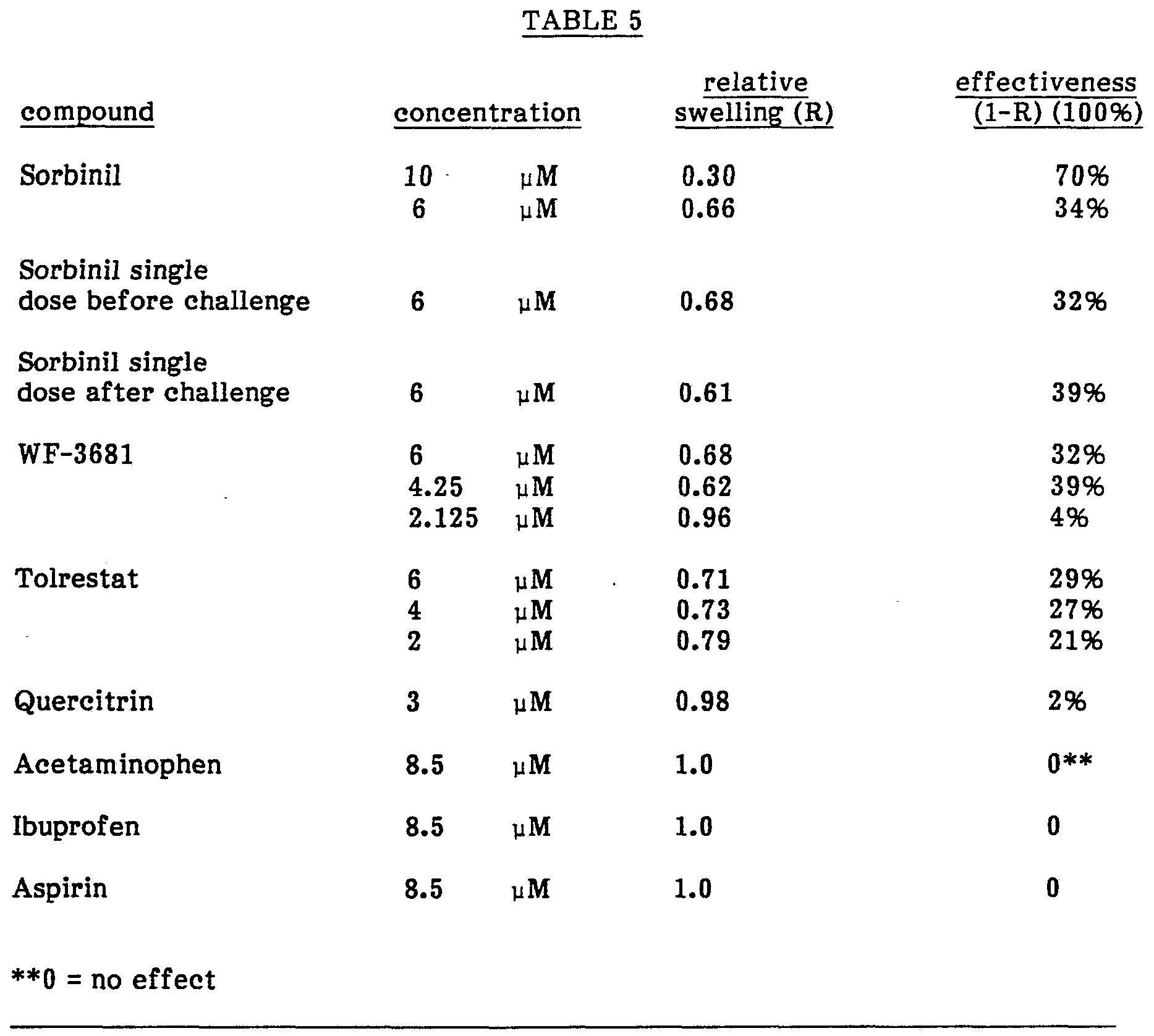rf value of aspirin