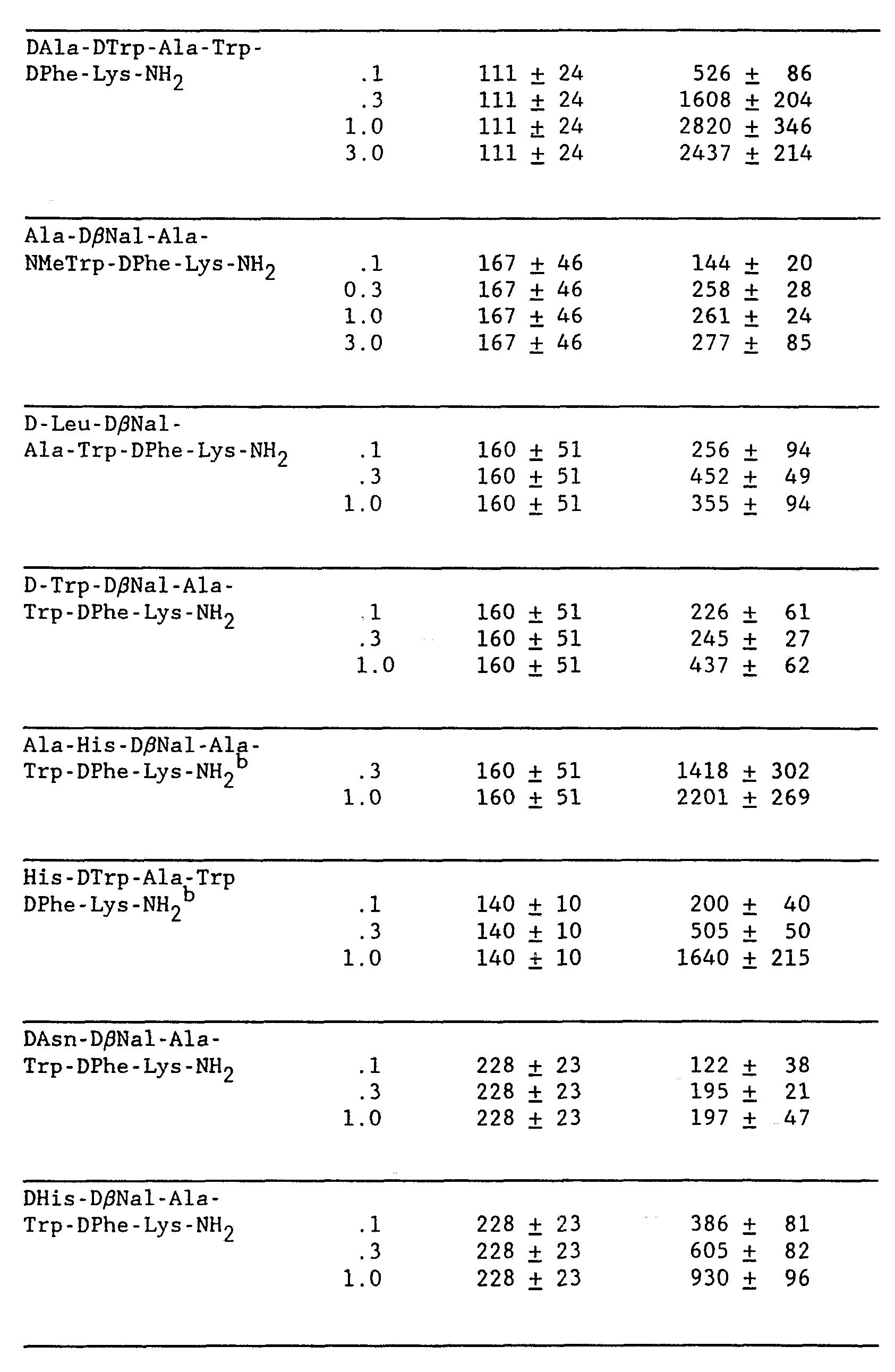 Therapeutic Benefits of Calcium Montmorillonite Clay