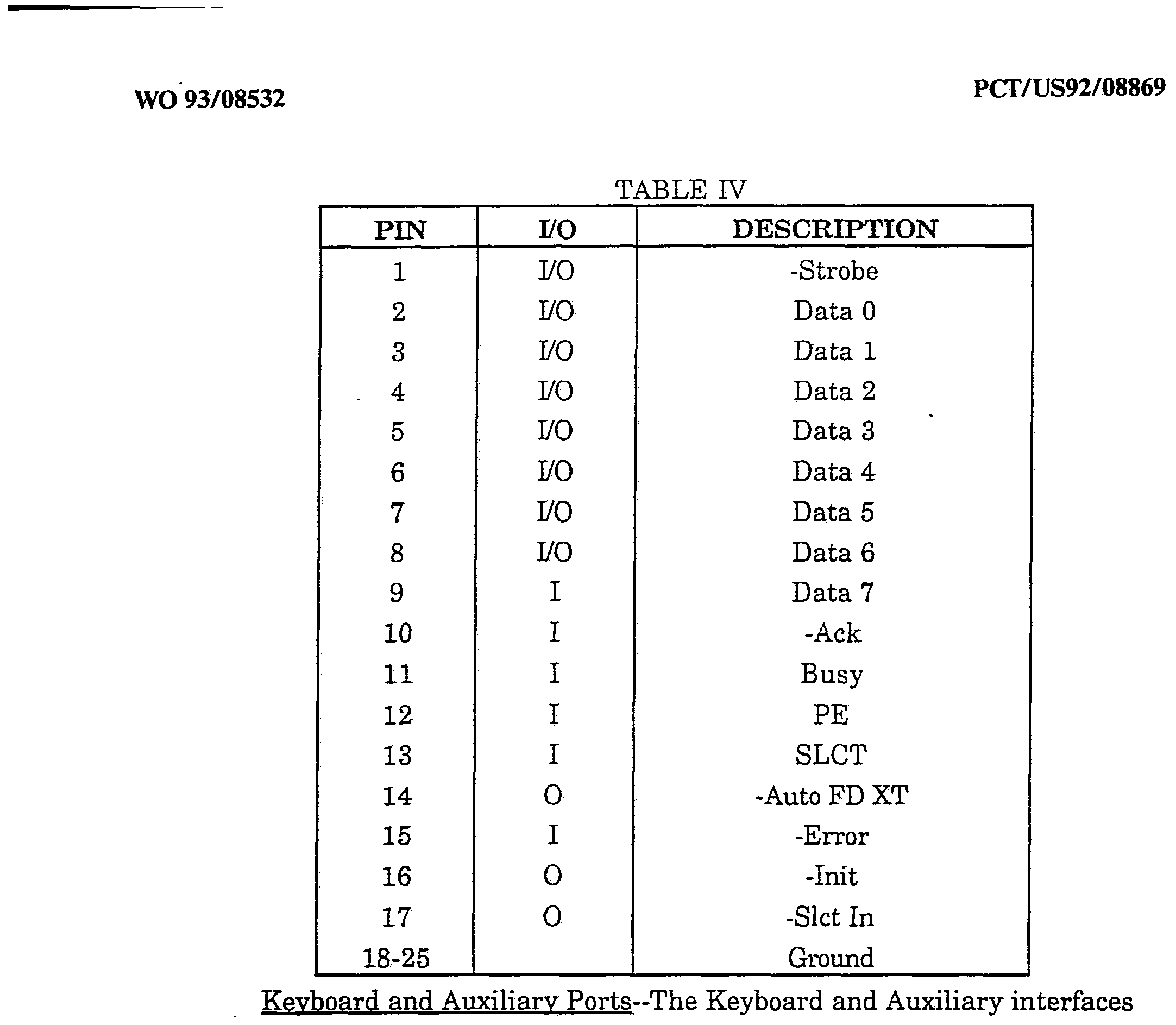 basic input output system pdf