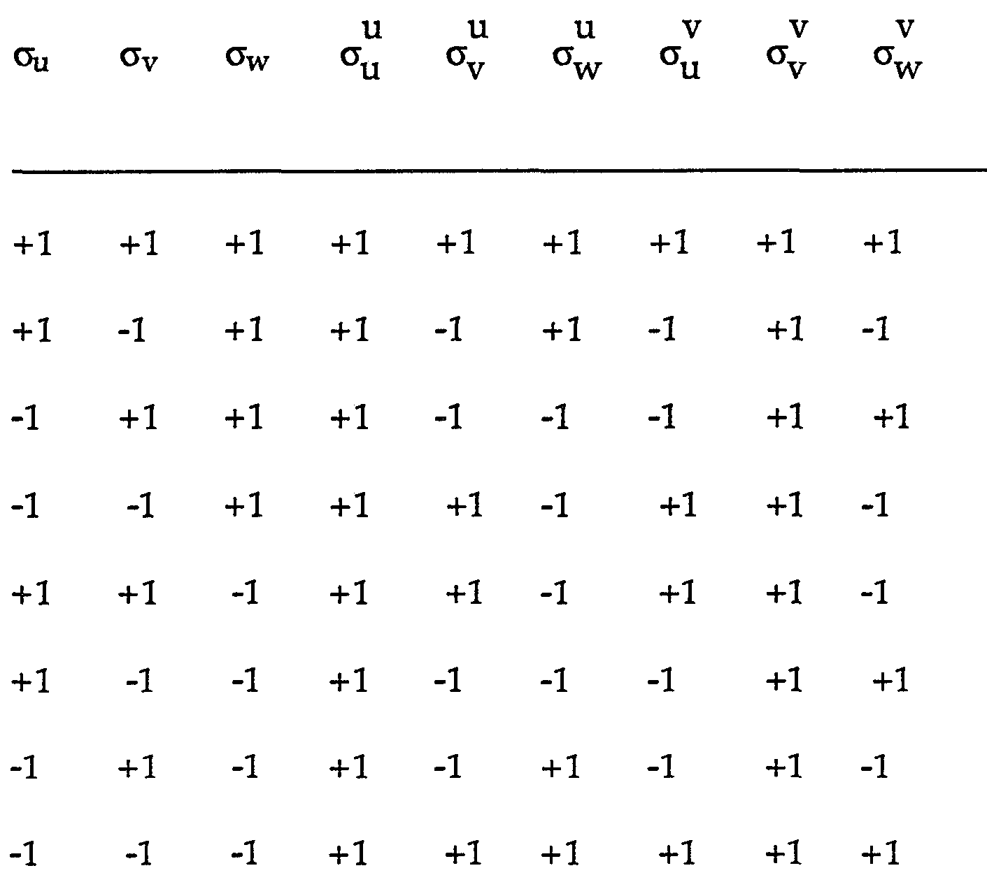 Sin Cos Tan Chart Rela...