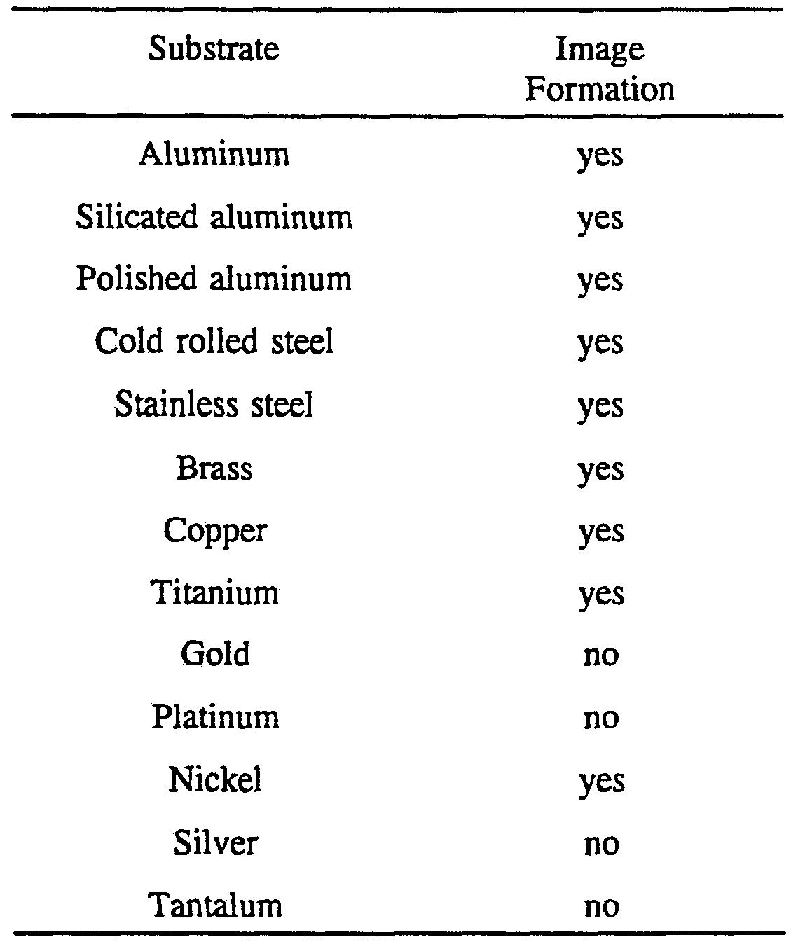 Patent Wo1993023794a1 Organometallic Monomers And