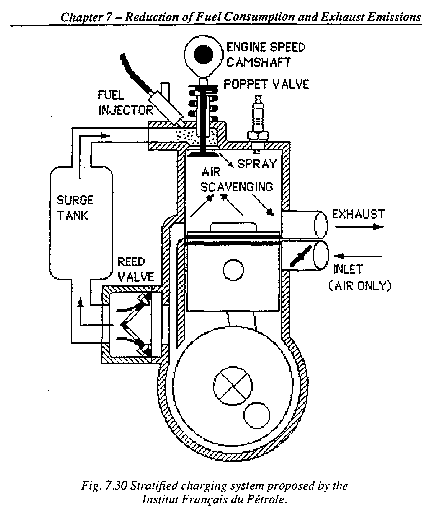 6 Hp Teseh Engine Diagram additionally Tecumseh Small Engine Carburetor Diagram moreover Teseh Small Engine Parts Diagram likewise Briggs Stratton Engine Diagram 6 5 moreover 6 5 Hp Toro Lawn Mower Parts Model. on teseh 1 2 hp engine