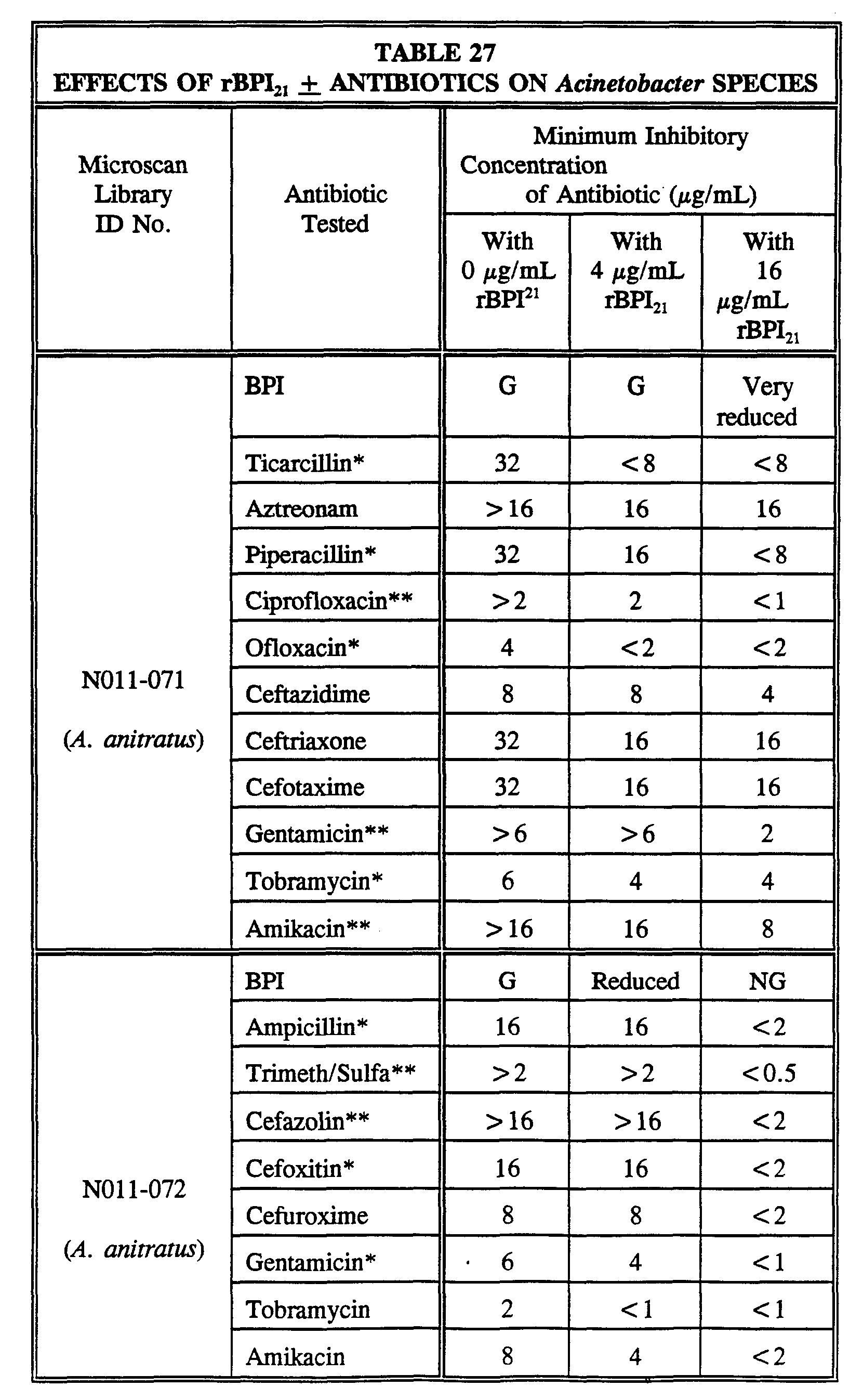 metformin difficulty