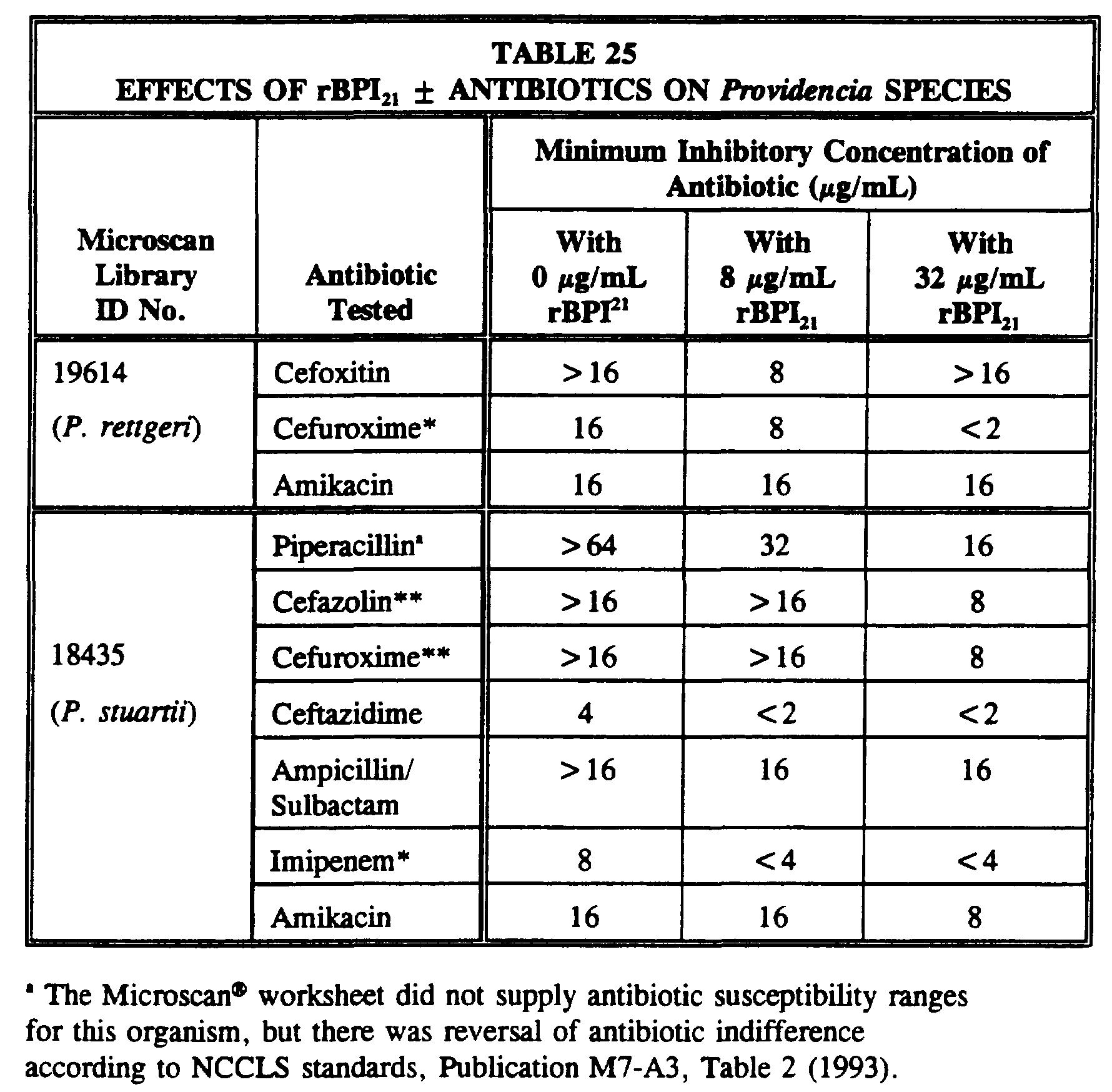 flagyl 500 mg uses