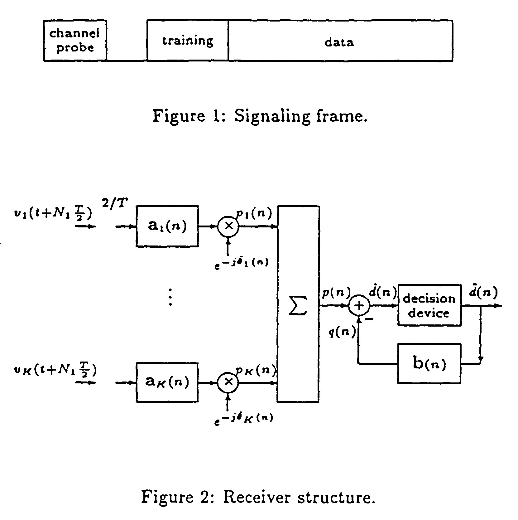 m ary fsk block diagram blueraritan info rh blueraritan info AM Receiver Circuit Diagram Superheterodyne Receiver Block Diagram