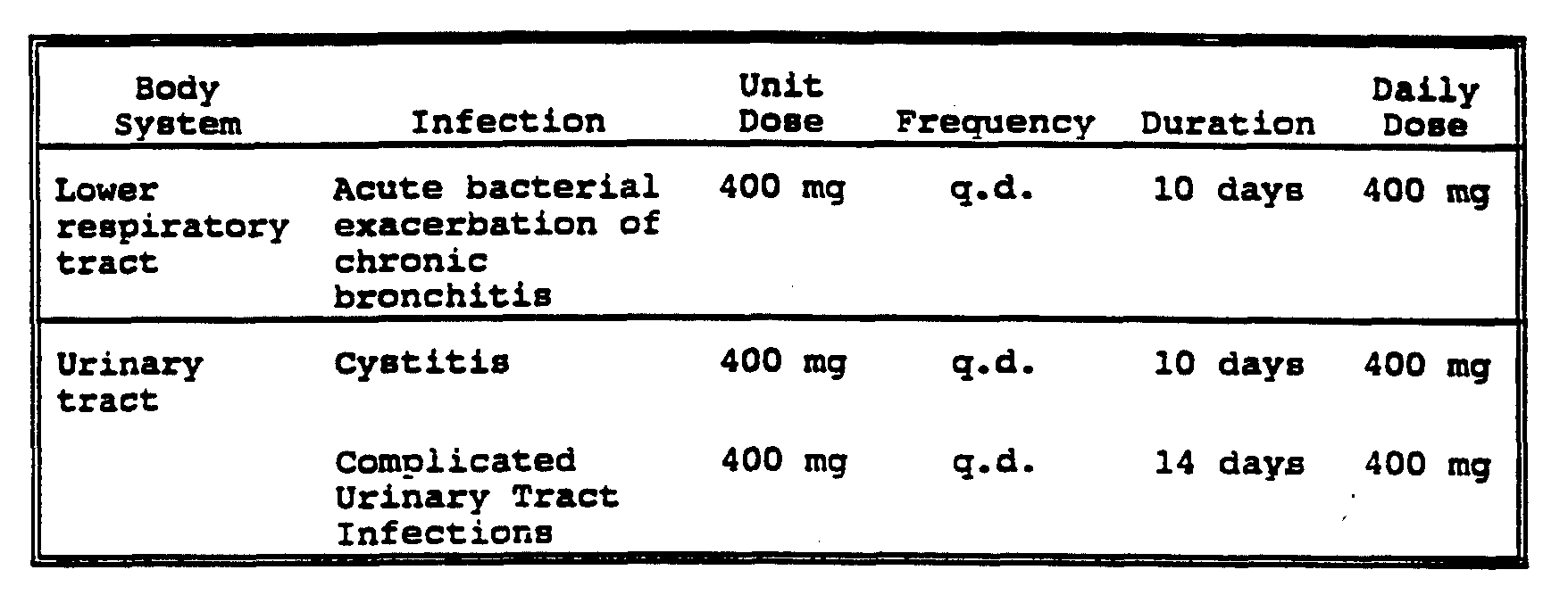 Capoten 25 mg dose.doc - Figure Imgf000038_0001
