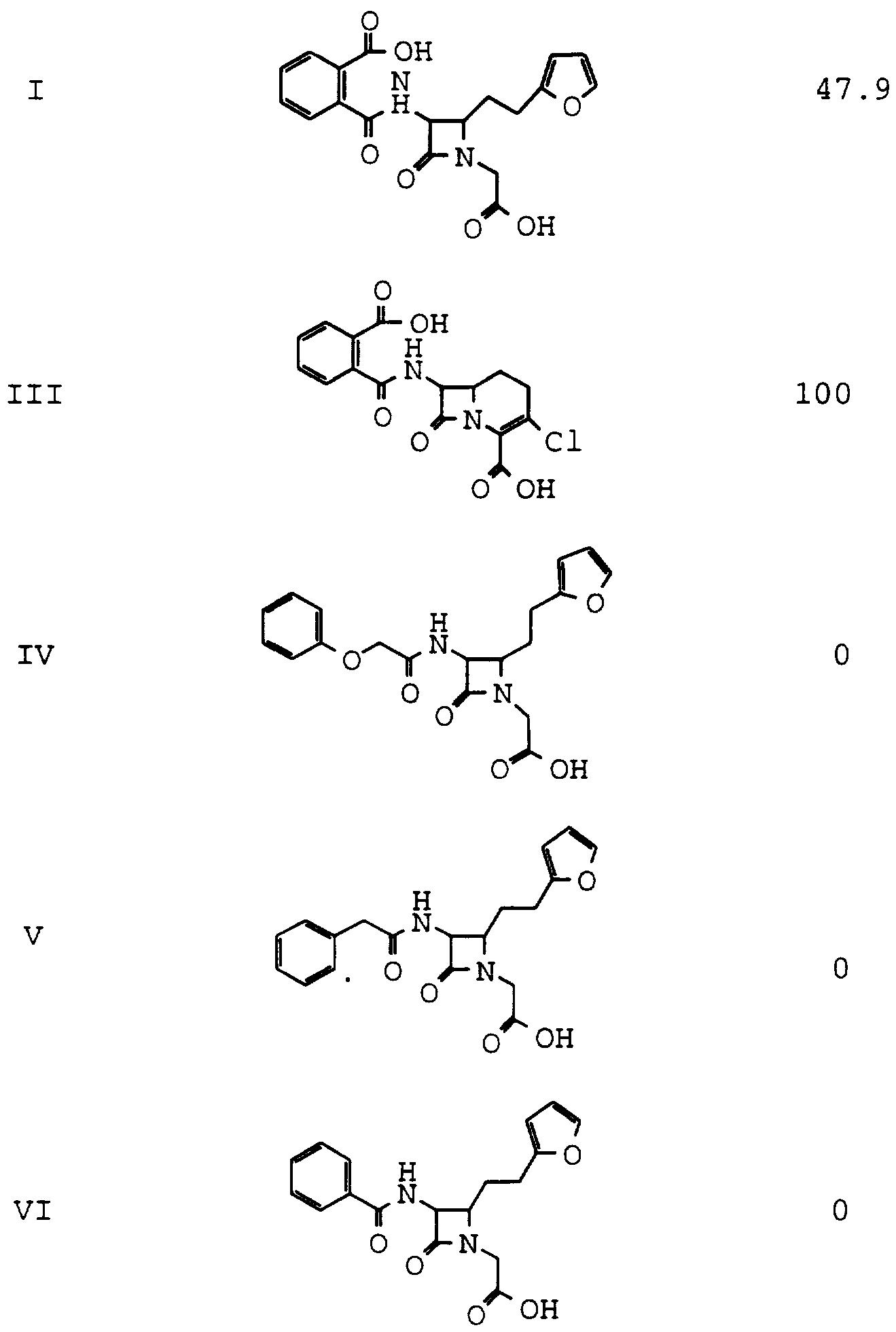Enzyme X - XXV