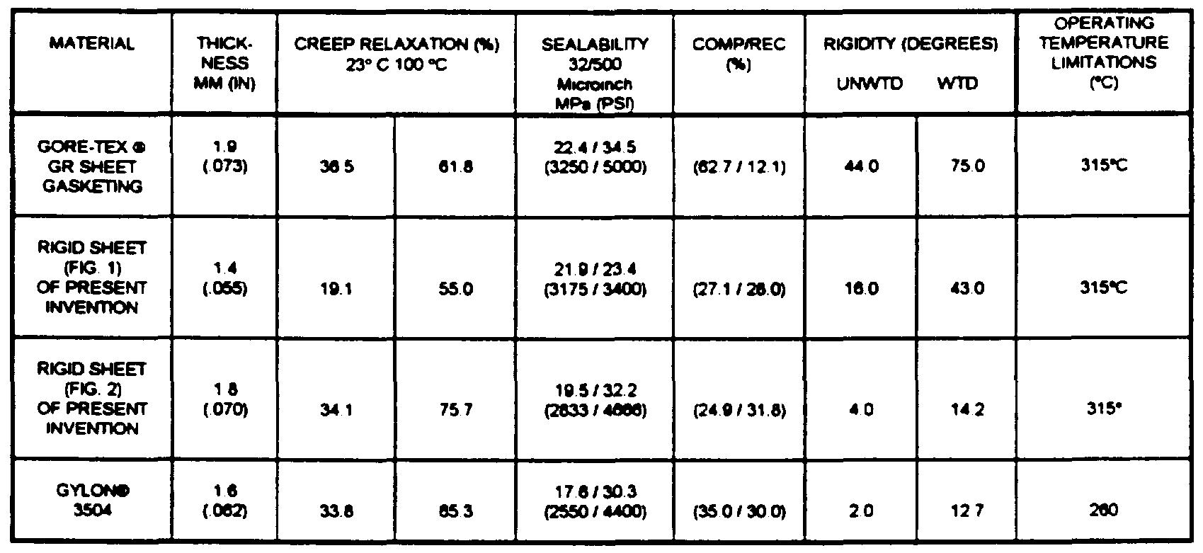 Patent Wo1996013676a1 Rigid Sheet