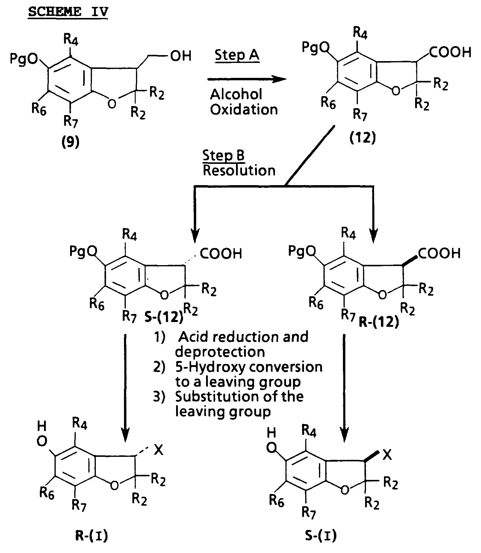 substitution reactions of molybdenum hexacarbonyl and Quadruple bonds, so new compounds are usually formed by ligand substitution reactions on one of the common starting materials the reaction to prepare dimolybdenum tetraacetate [mo2(o2cch3)4], from the reaction of molybdenum hexacarbonyl, mo(co)6 in glacial acetic acid and acetic anhydride,7 involves the.