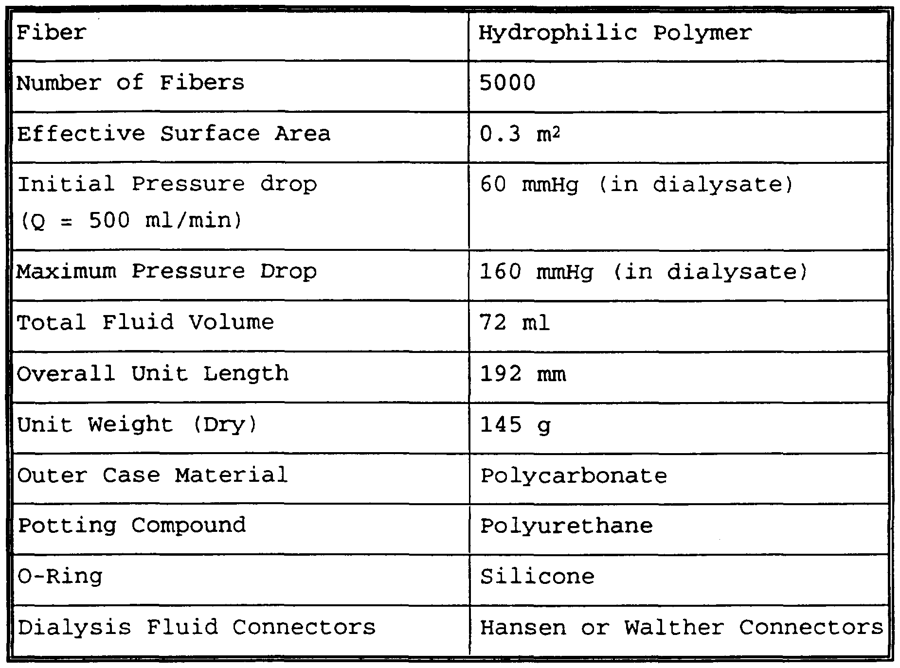 Dialysate Conductivity Meters : Patent ep a dialysate filter google patents