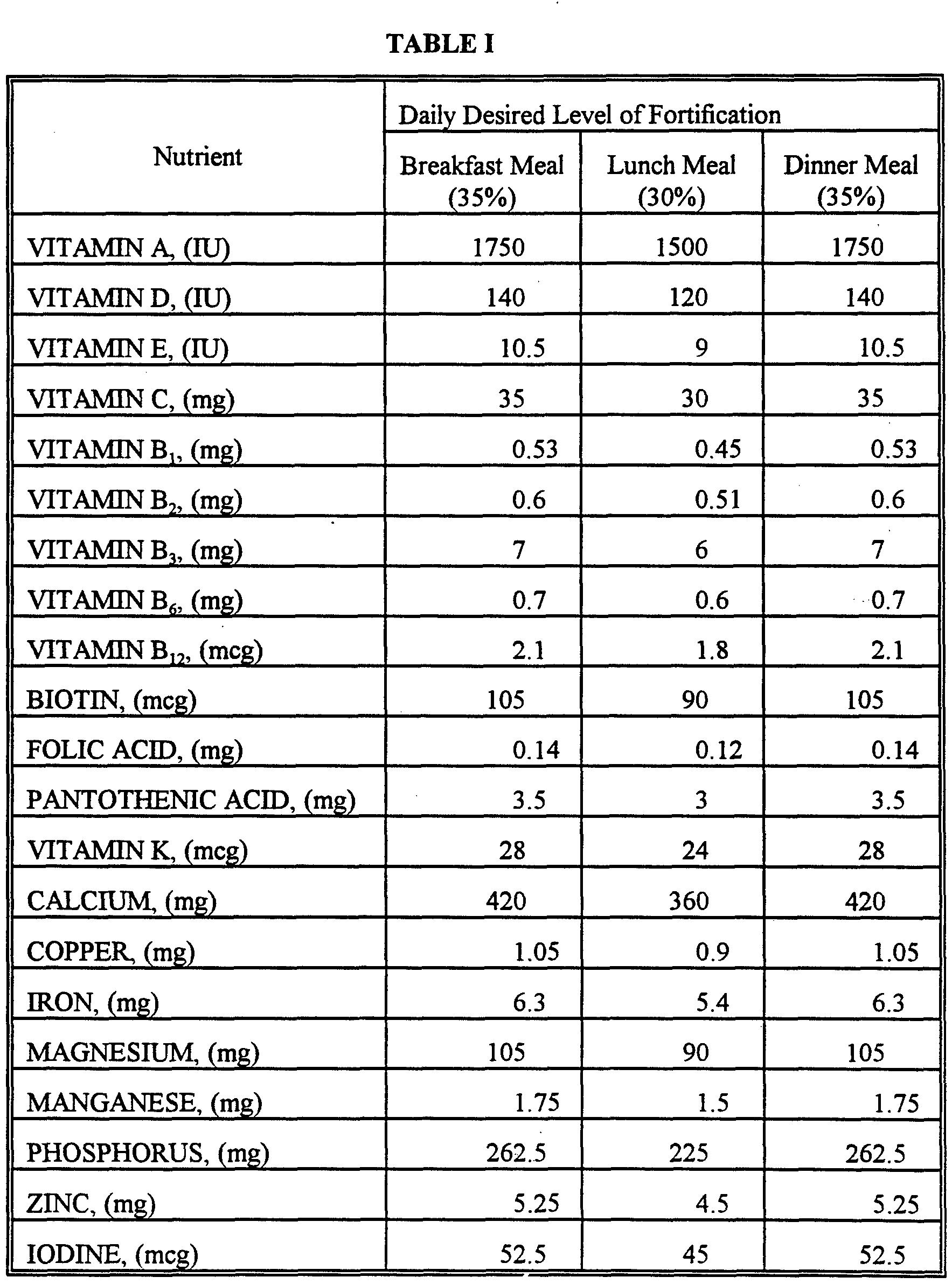 Low Cholesterol Diet Food List Printable