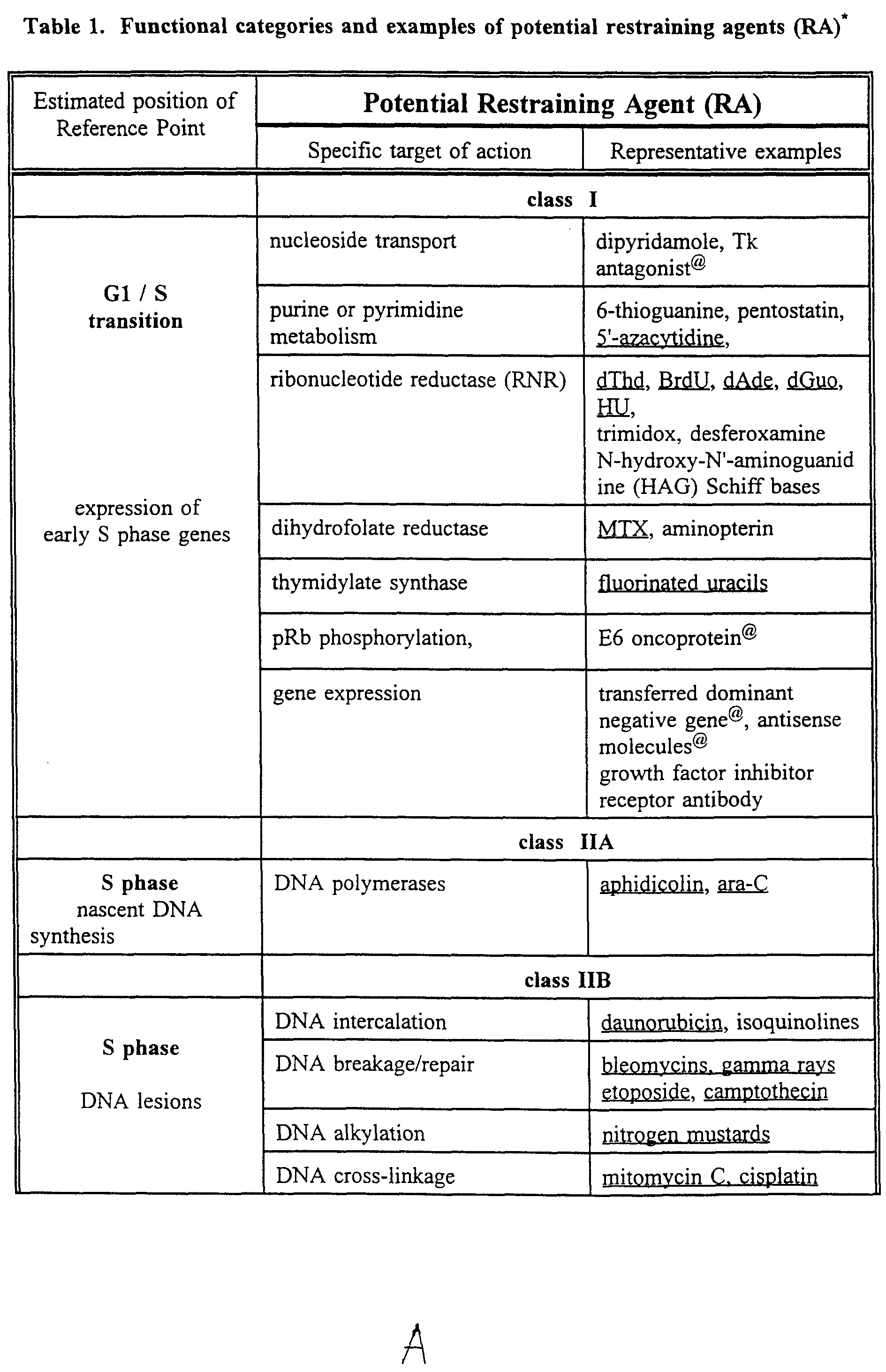 comparison between am fm and pm in tabular form pdf