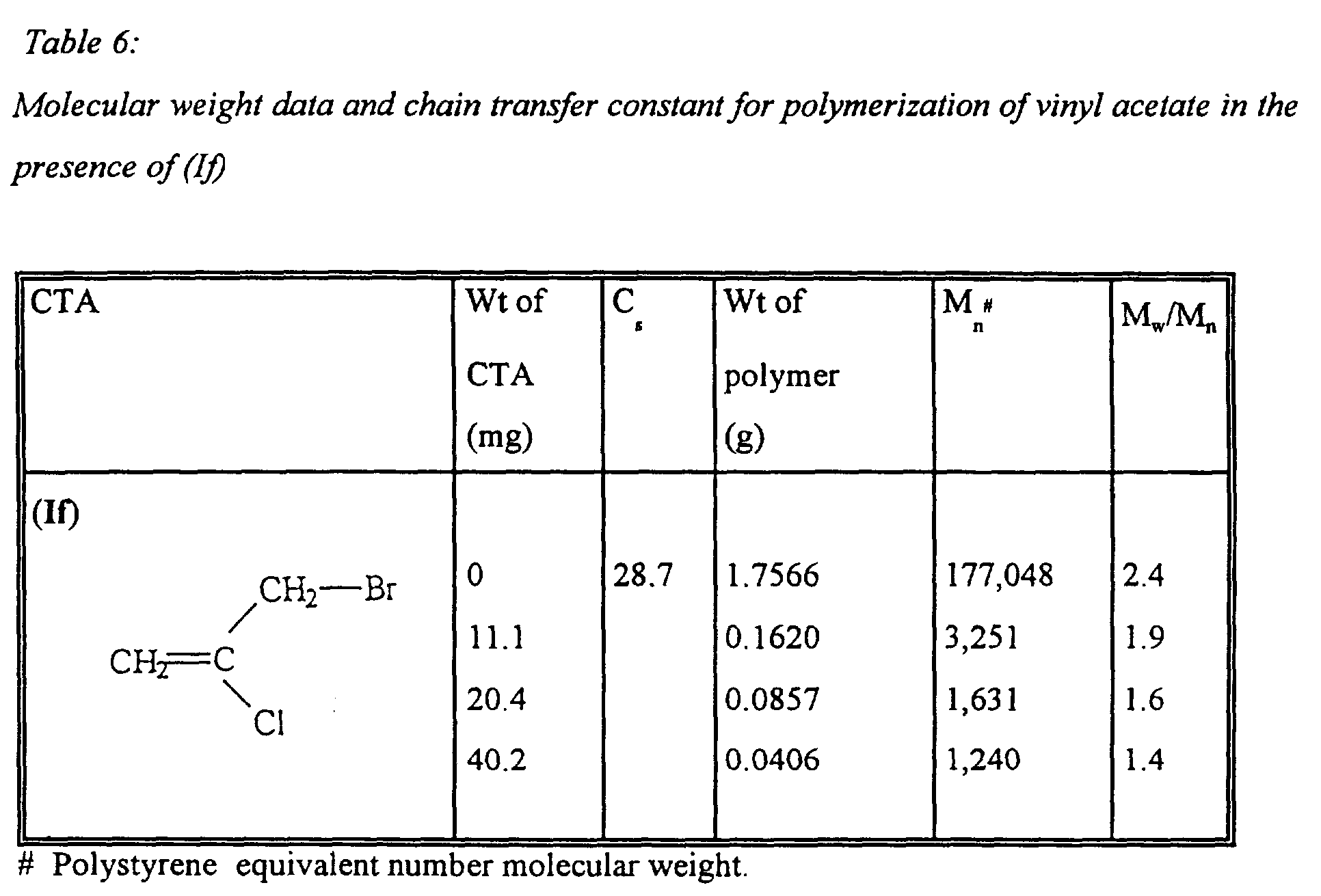Patent Ep0853634a4 Control Of Molecular Weight And End