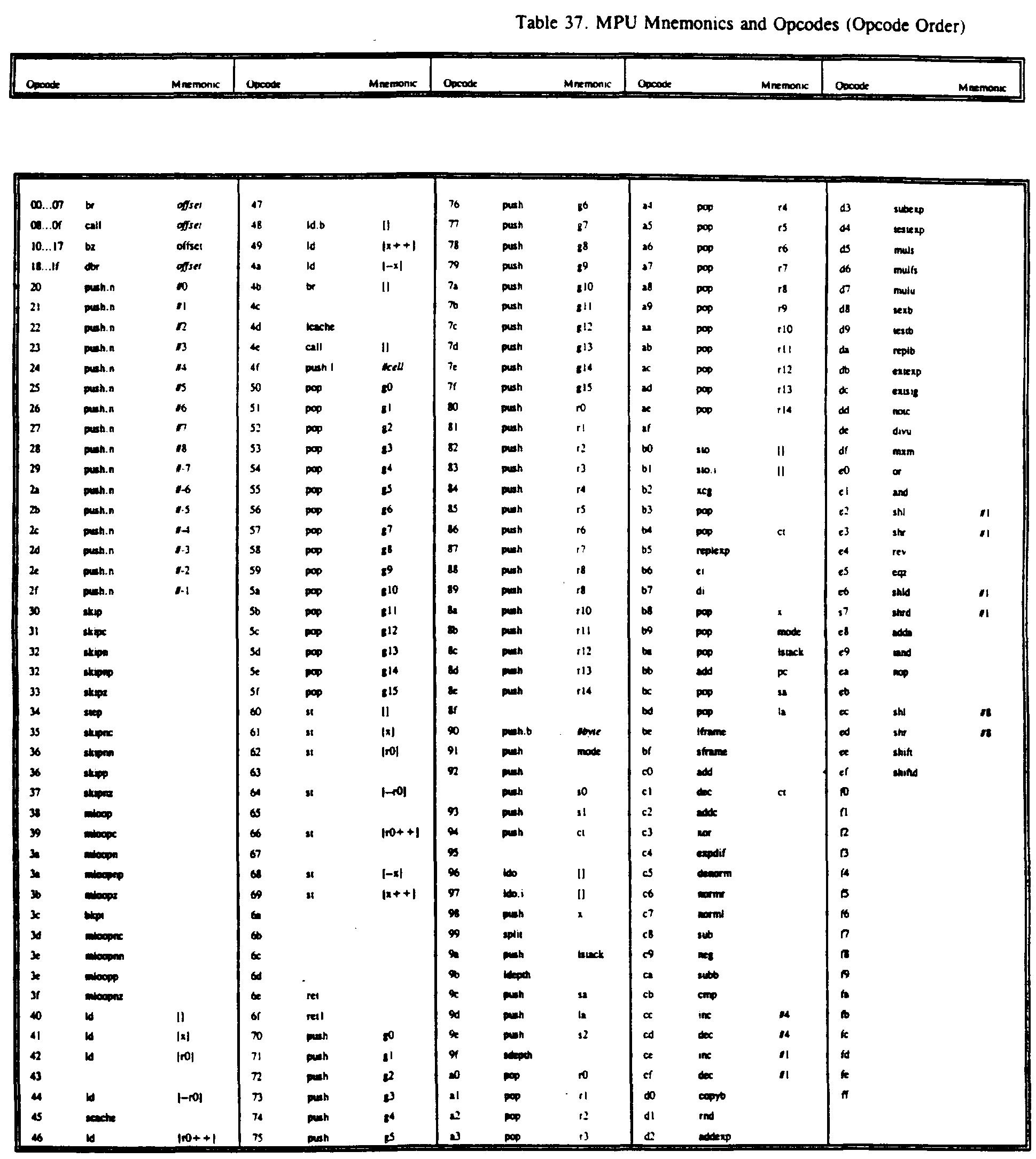 Patent ep0870226a2 risc microprocessor architecture google patents