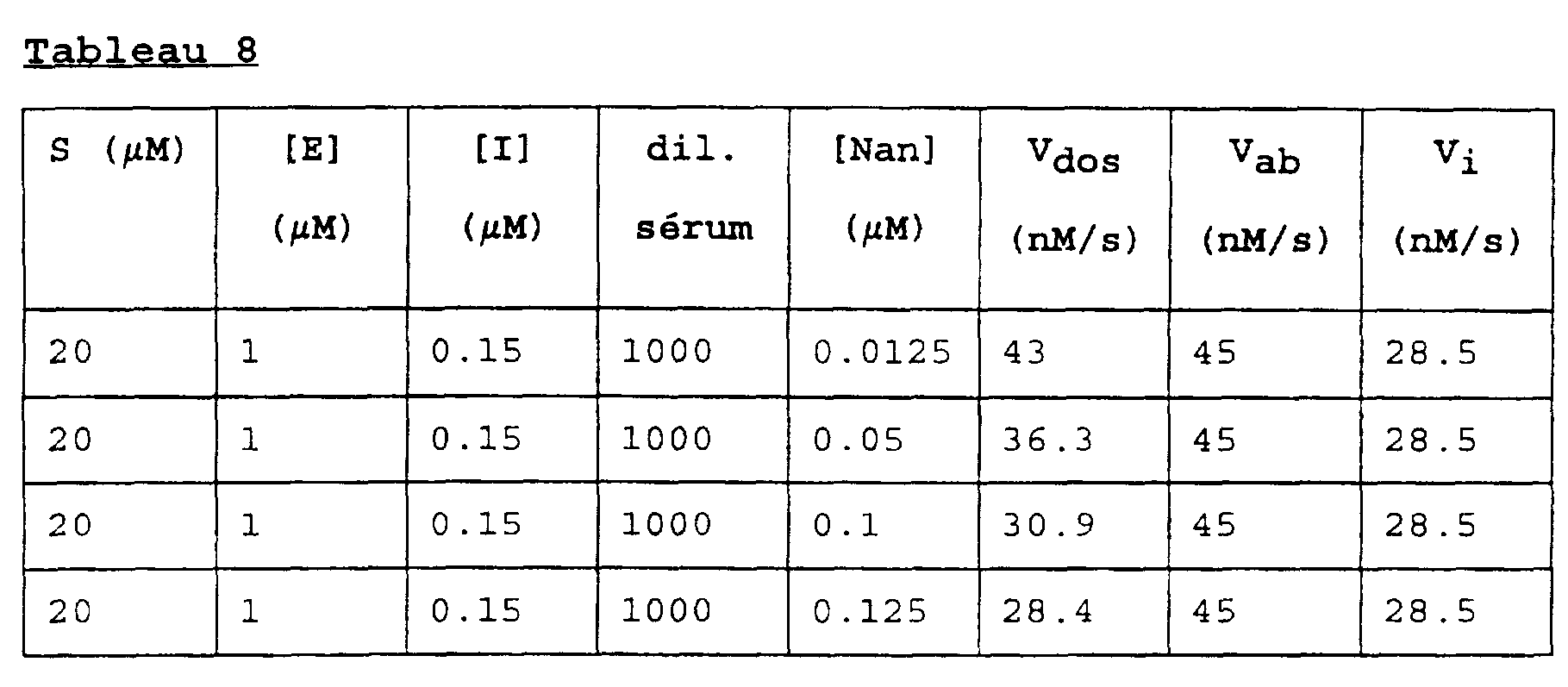 wo1997041435a1 procede de detection et ou de quantification d 39 un haptene dans une phase. Black Bedroom Furniture Sets. Home Design Ideas
